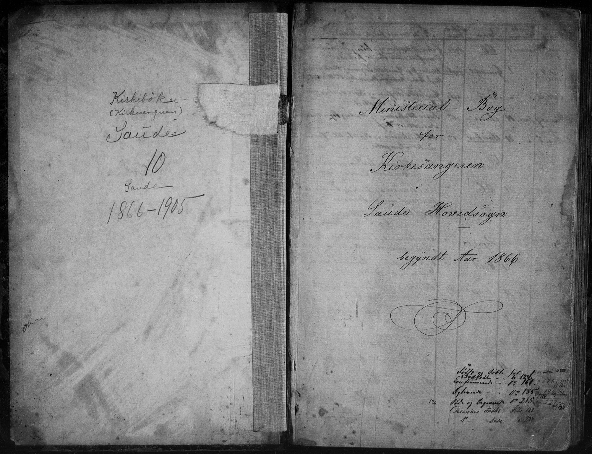 SAKO, Sauherad kirkebøker, G/Ga/L0003: Klokkerbok nr. I 3, 1866-1905