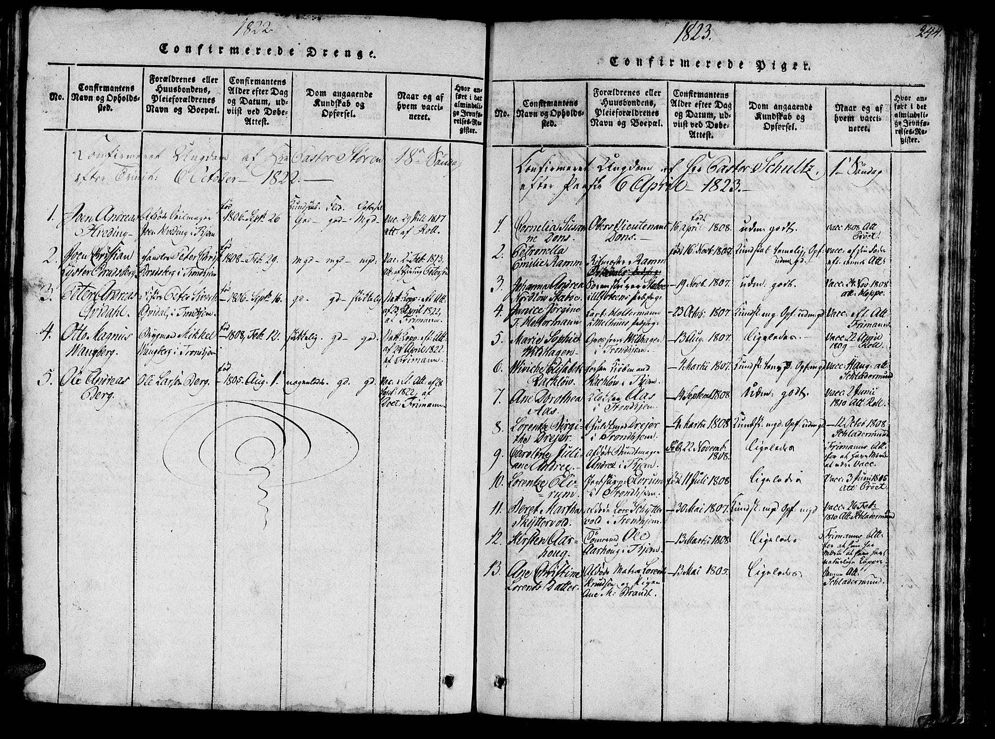 SAT, Ministerialprotokoller, klokkerbøker og fødselsregistre - Sør-Trøndelag, 602/L0135: Klokkerbok nr. 602C03, 1815-1832, s. 244