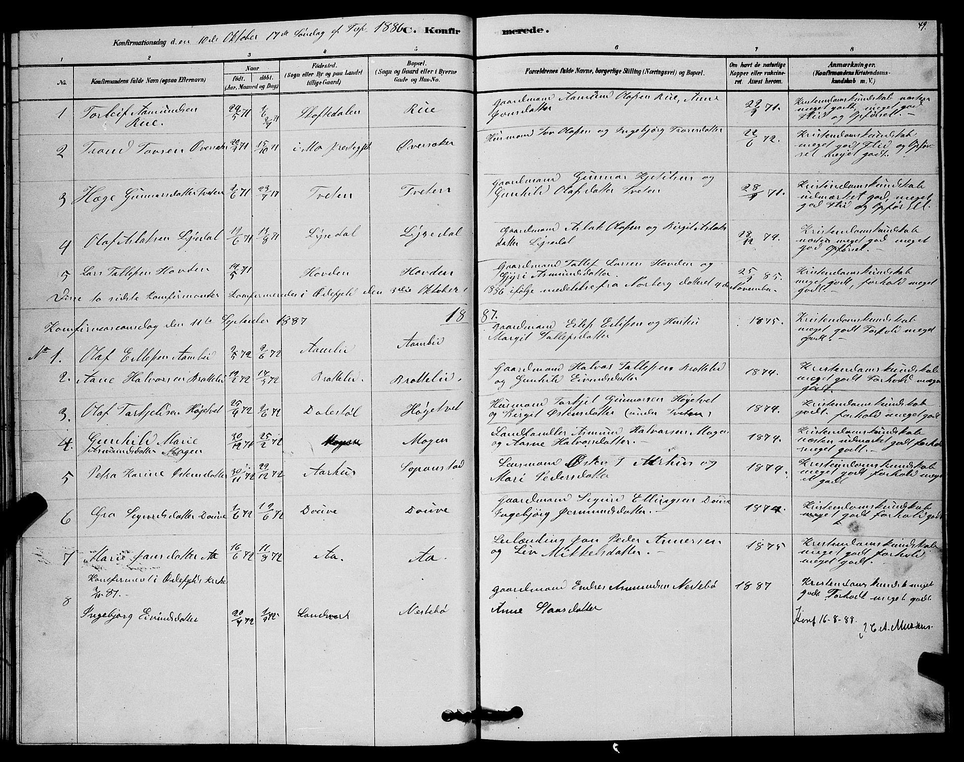 SAKO, Lårdal kirkebøker, G/Gc/L0003: Klokkerbok nr. III 3, 1878-1890, s. 49