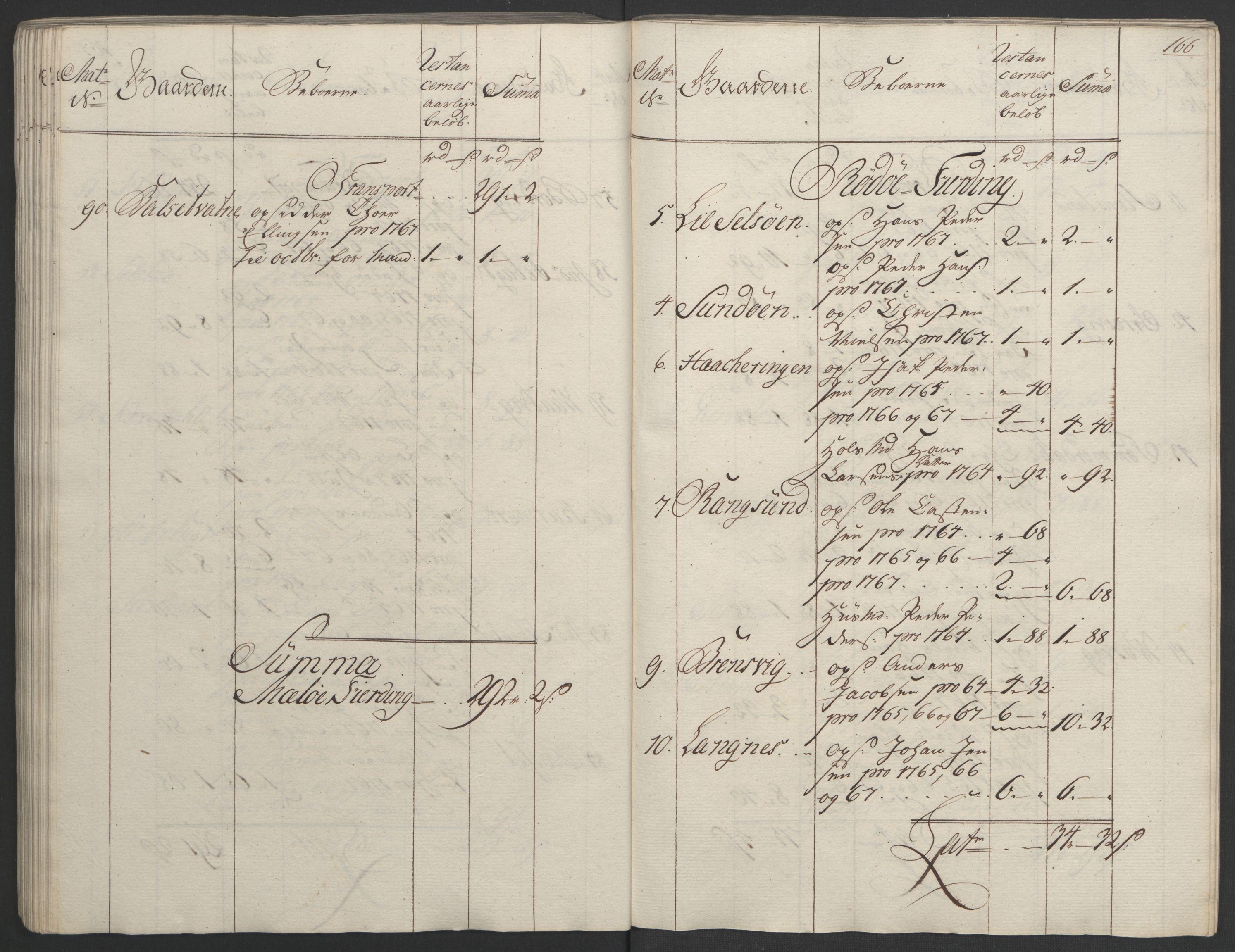 RA, Rentekammeret inntil 1814, Realistisk ordnet avdeling, Ol/L0023: [Gg 10]: Ekstraskatten, 23.09.1762. Helgeland (restanseregister), 1767-1772, s. 163