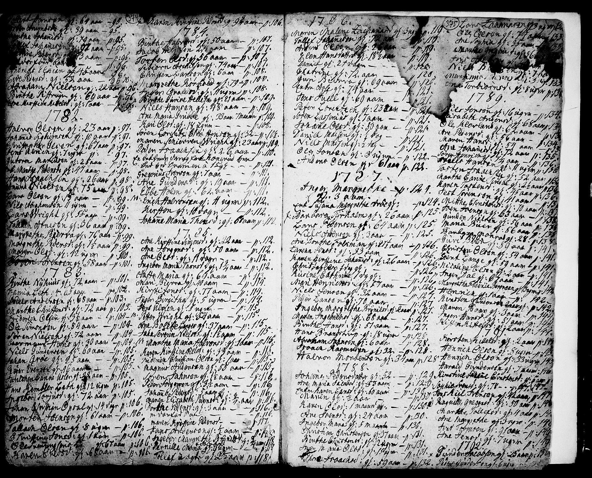 SAKO, Porsgrunn kirkebøker , F/Fa/L0001: Ministerialbok nr. 1, 1764-1814, s. 374-375