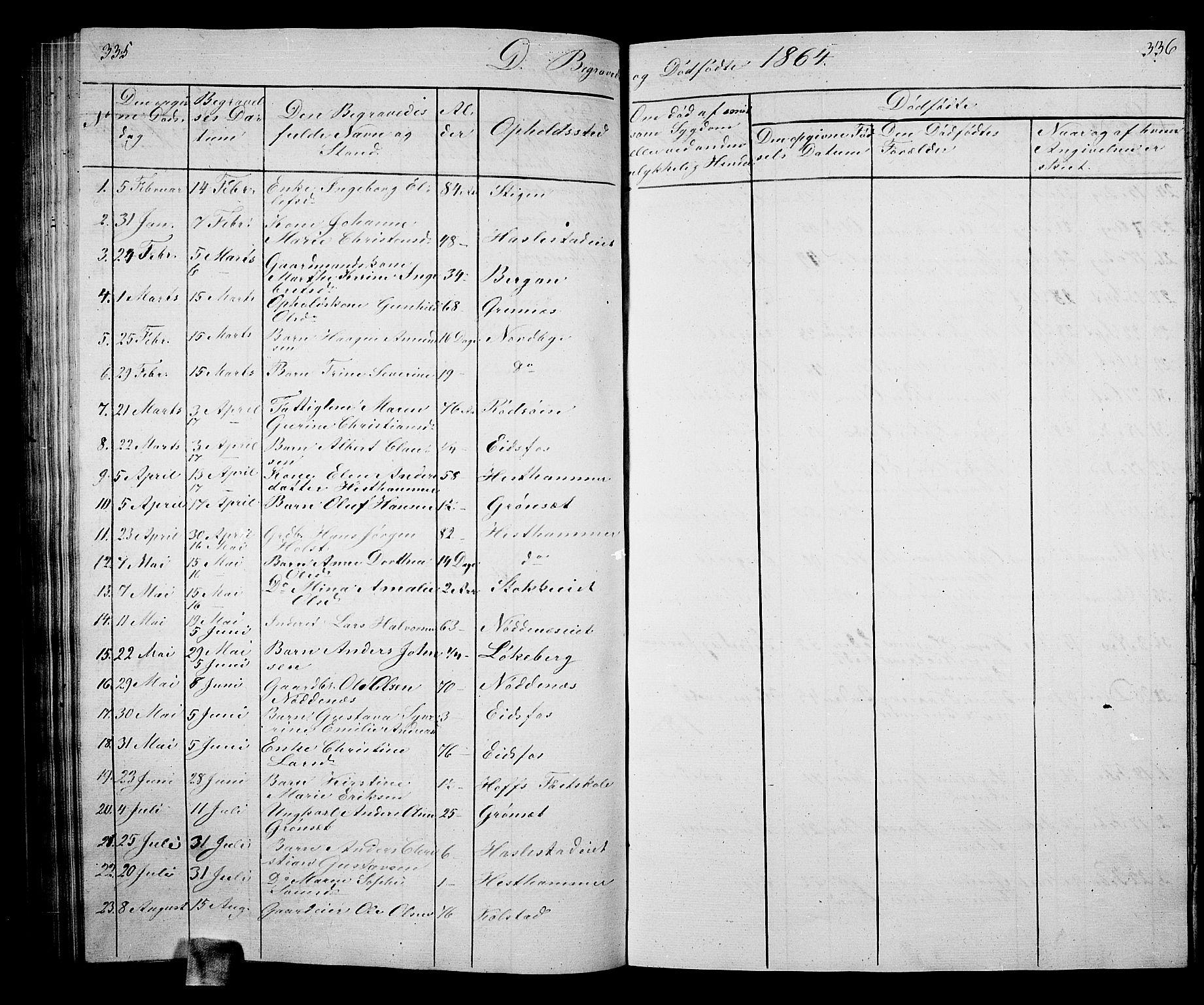 SAKO, Hof kirkebøker, G/Ga/L0002: Klokkerbok nr. I 2, 1859-1873, s. 335-336