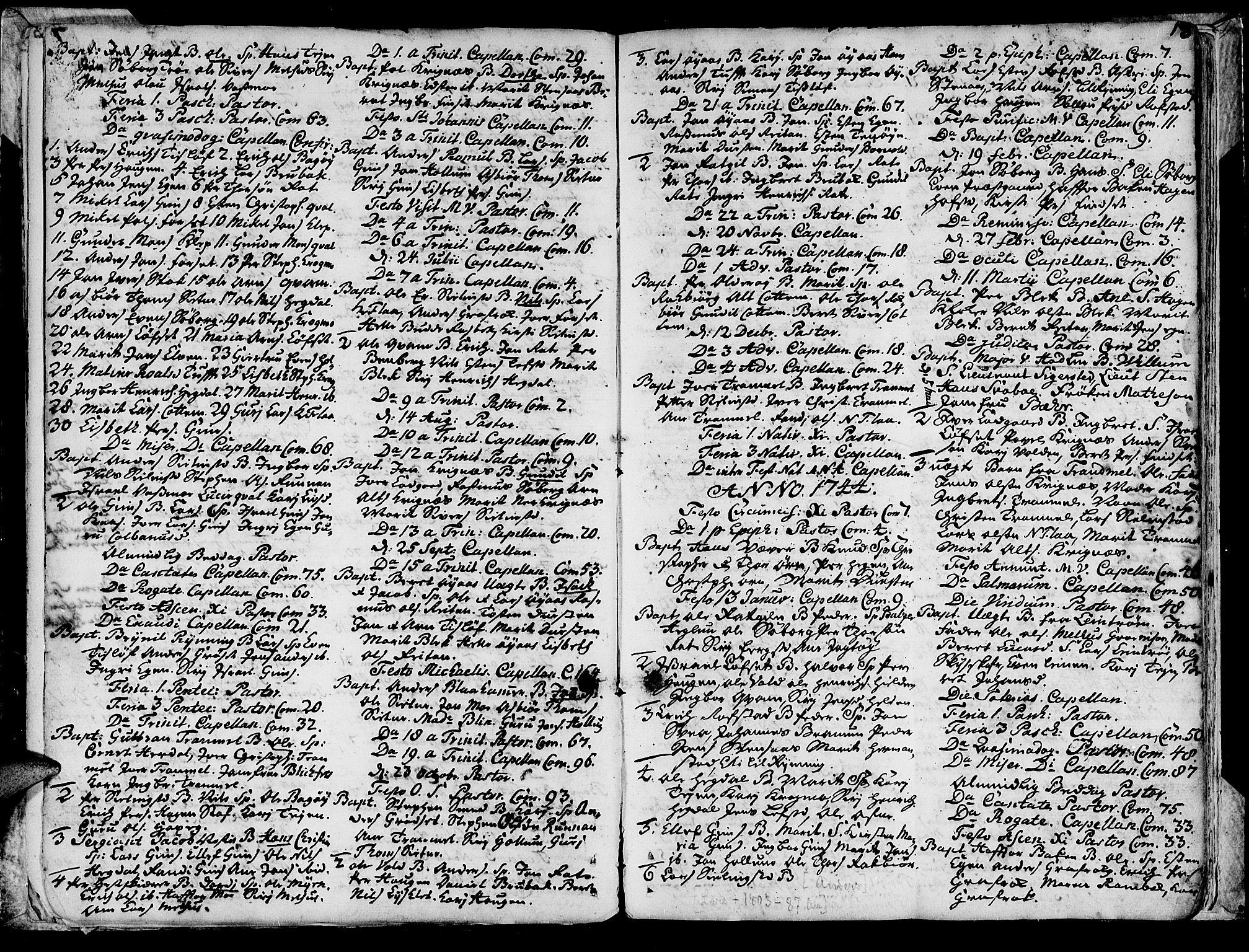 SAT, Ministerialprotokoller, klokkerbøker og fødselsregistre - Sør-Trøndelag, 691/L1057: Ministerialbok nr. 691A01 /1, 1740-1767, s. 18