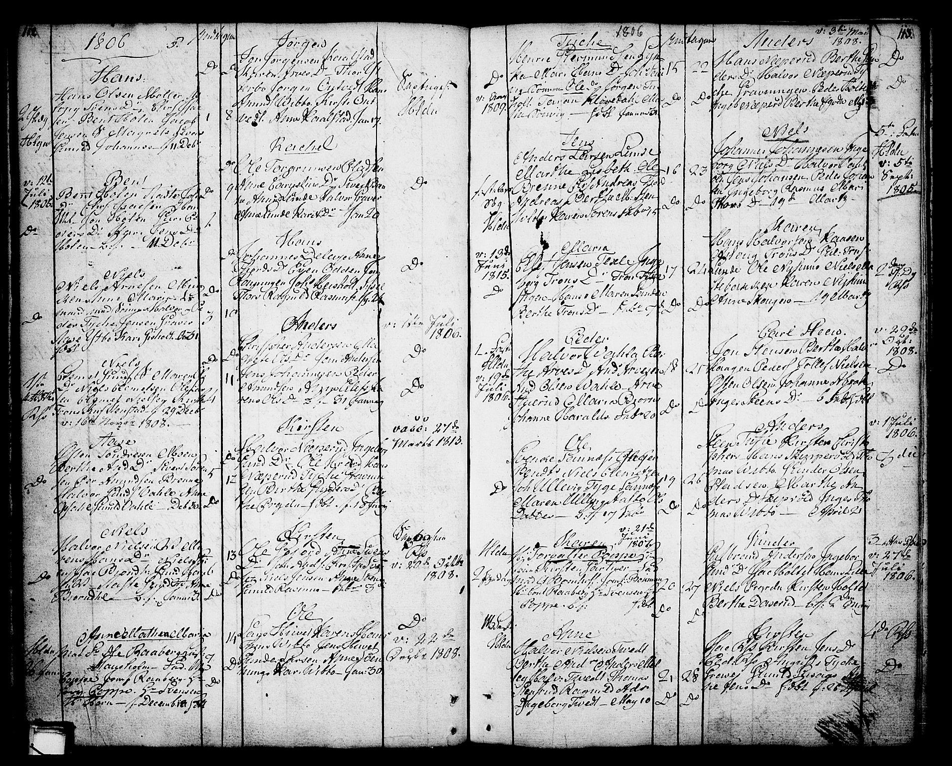 SAKO, Holla kirkebøker, F/Fa/L0002: Ministerialbok nr. 2, 1779-1814, s. 112-113