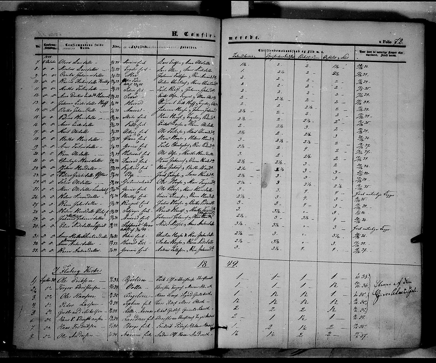 SAH, Land prestekontor, Ministerialbok nr. 9, 1847-1859, s. 72
