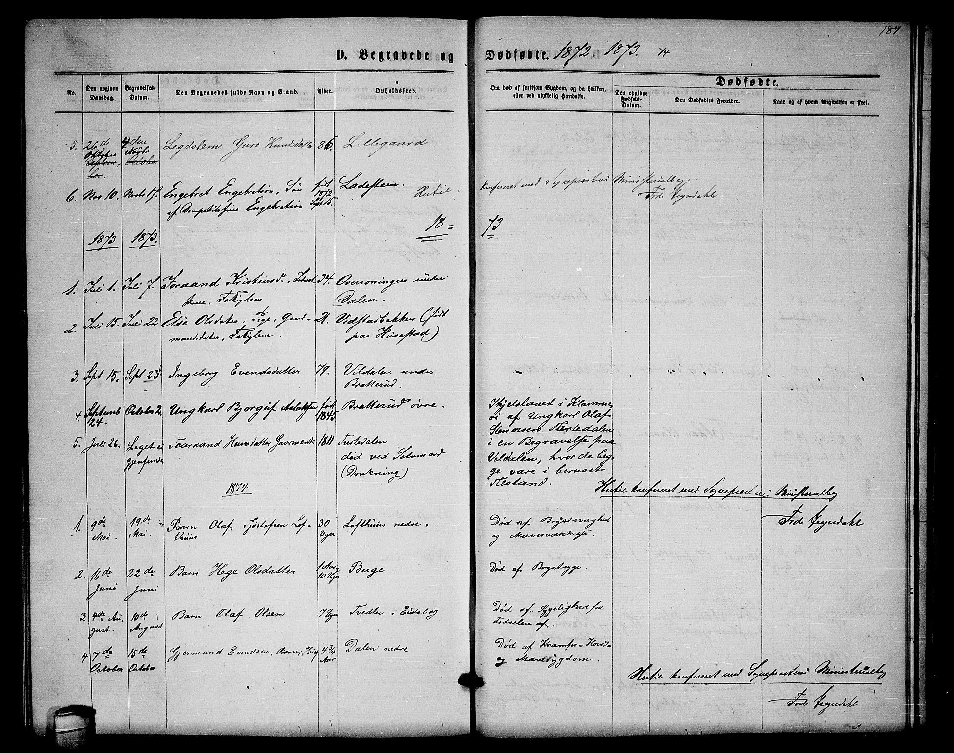 SAKO, Lårdal kirkebøker, G/Gb/L0002: Klokkerbok nr. II 2, 1865-1888, s. 187
