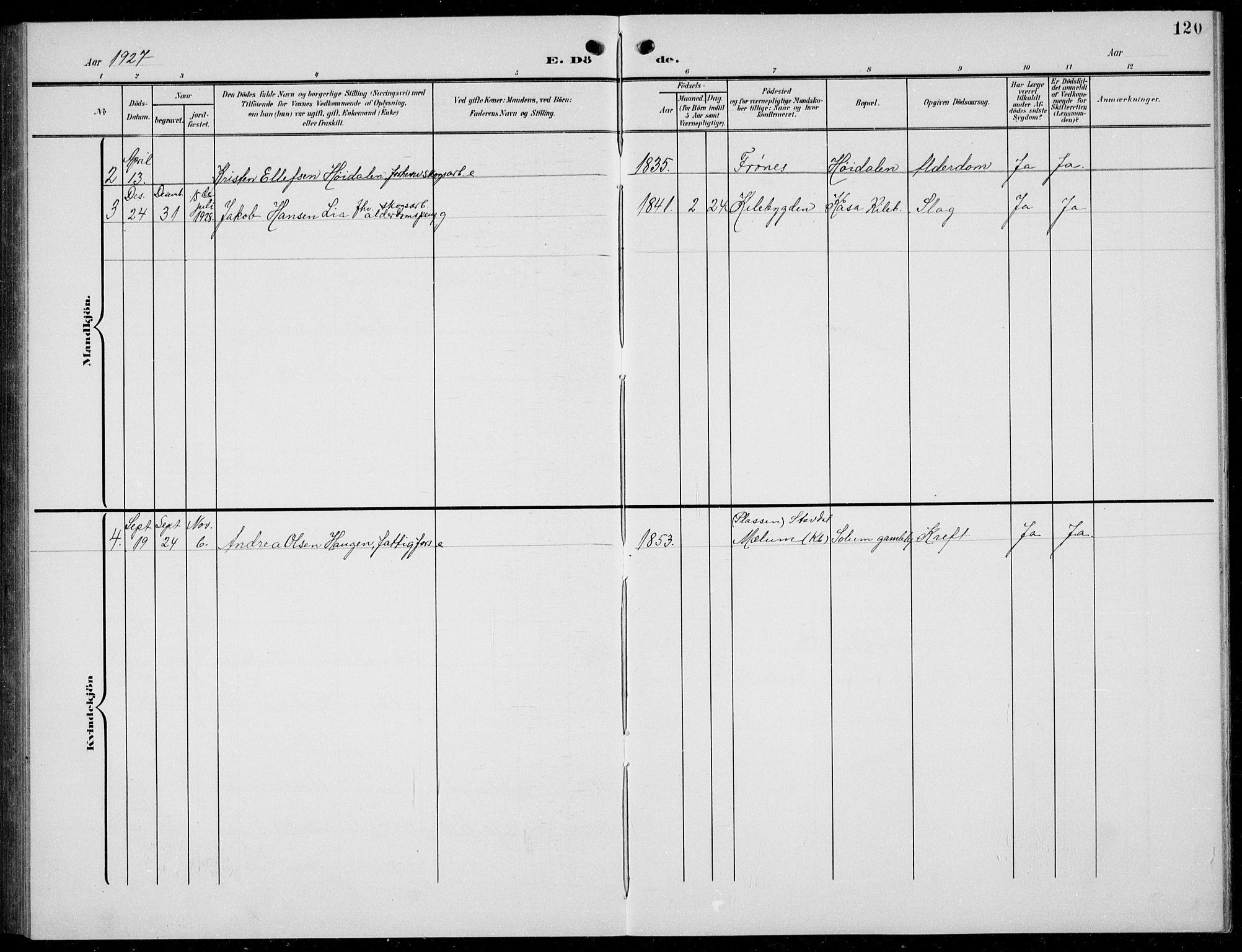 SAKO, Solum kirkebøker, G/Gc/L0002: Klokkerbok nr. III 2, 1902-1934, s. 120