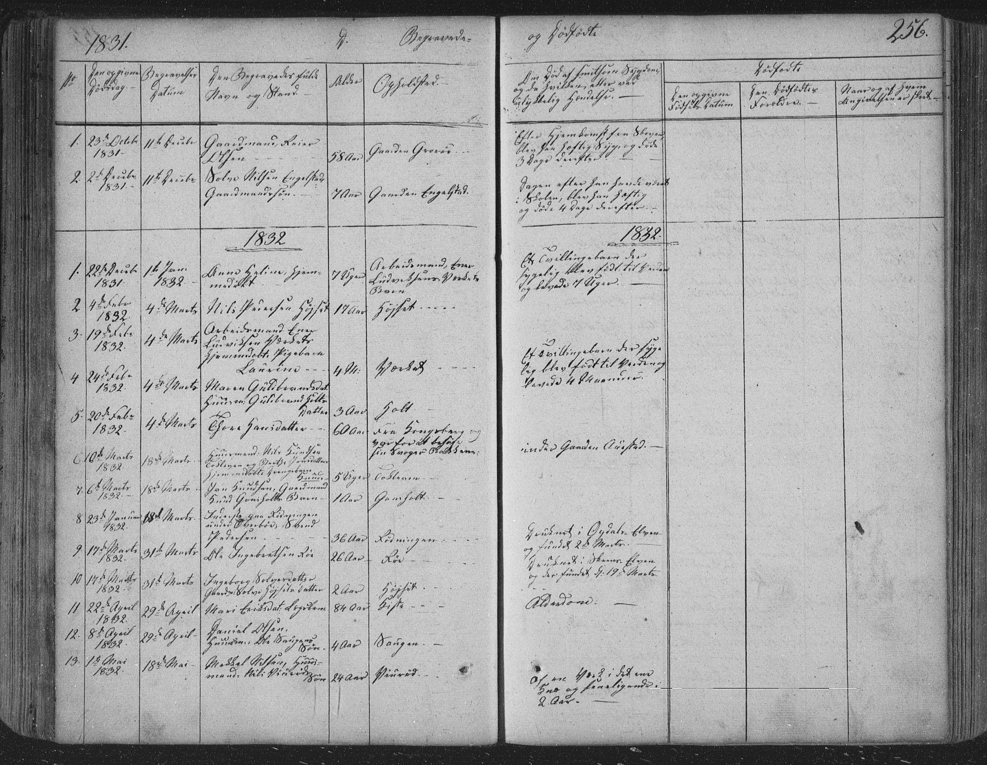 SAKO, Siljan kirkebøker, F/Fa/L0001: Ministerialbok nr. 1, 1831-1870, s. 256