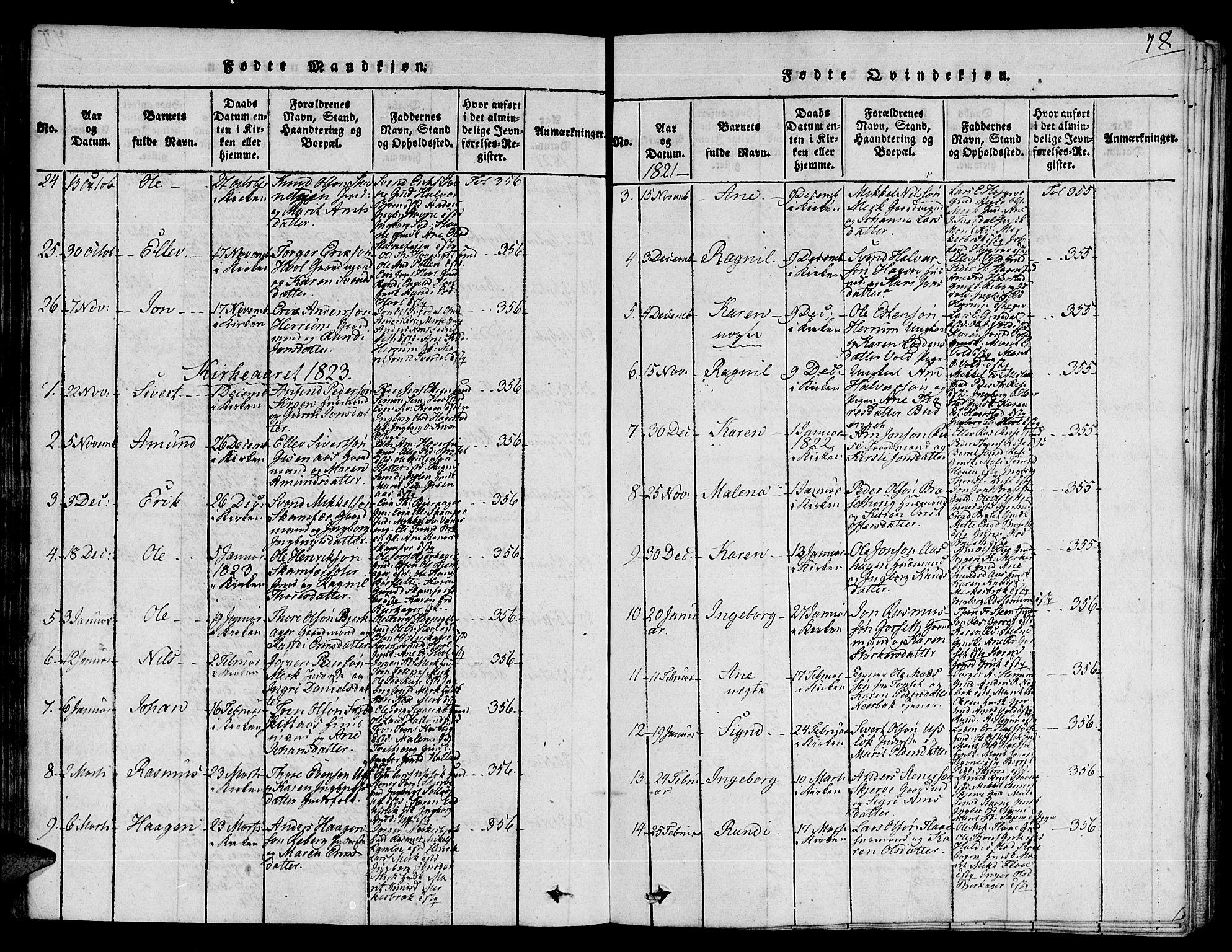 SAT, Ministerialprotokoller, klokkerbøker og fødselsregistre - Sør-Trøndelag, 672/L0854: Ministerialbok nr. 672A06 /2, 1816-1829, s. 78