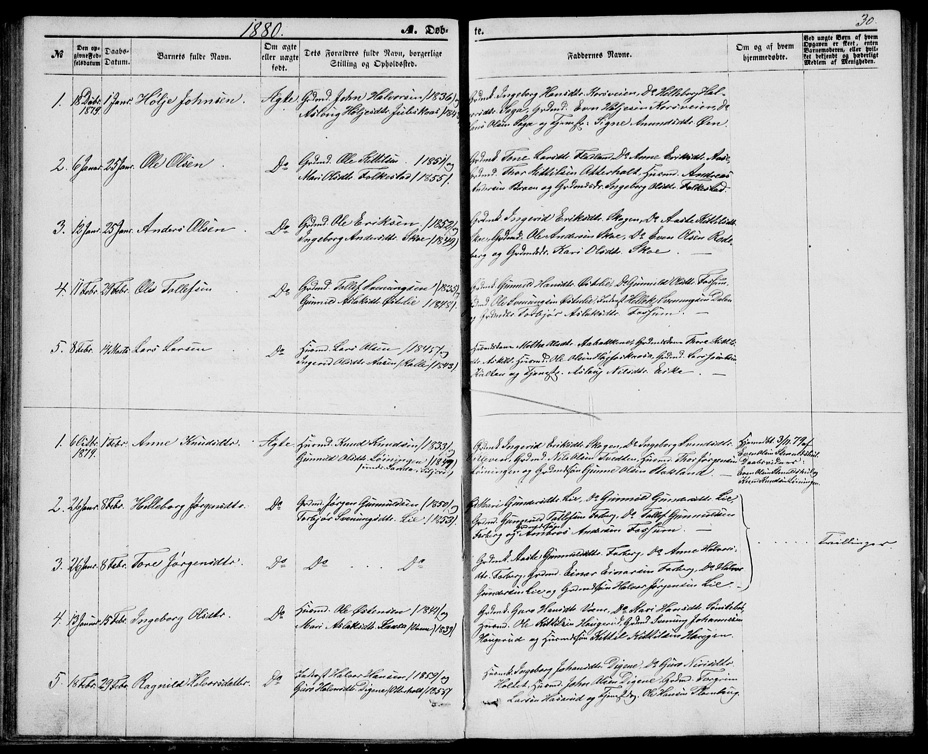 SAKO, Bø kirkebøker, G/Ga/L0004: Klokkerbok nr. 4, 1876-1882, s. 30