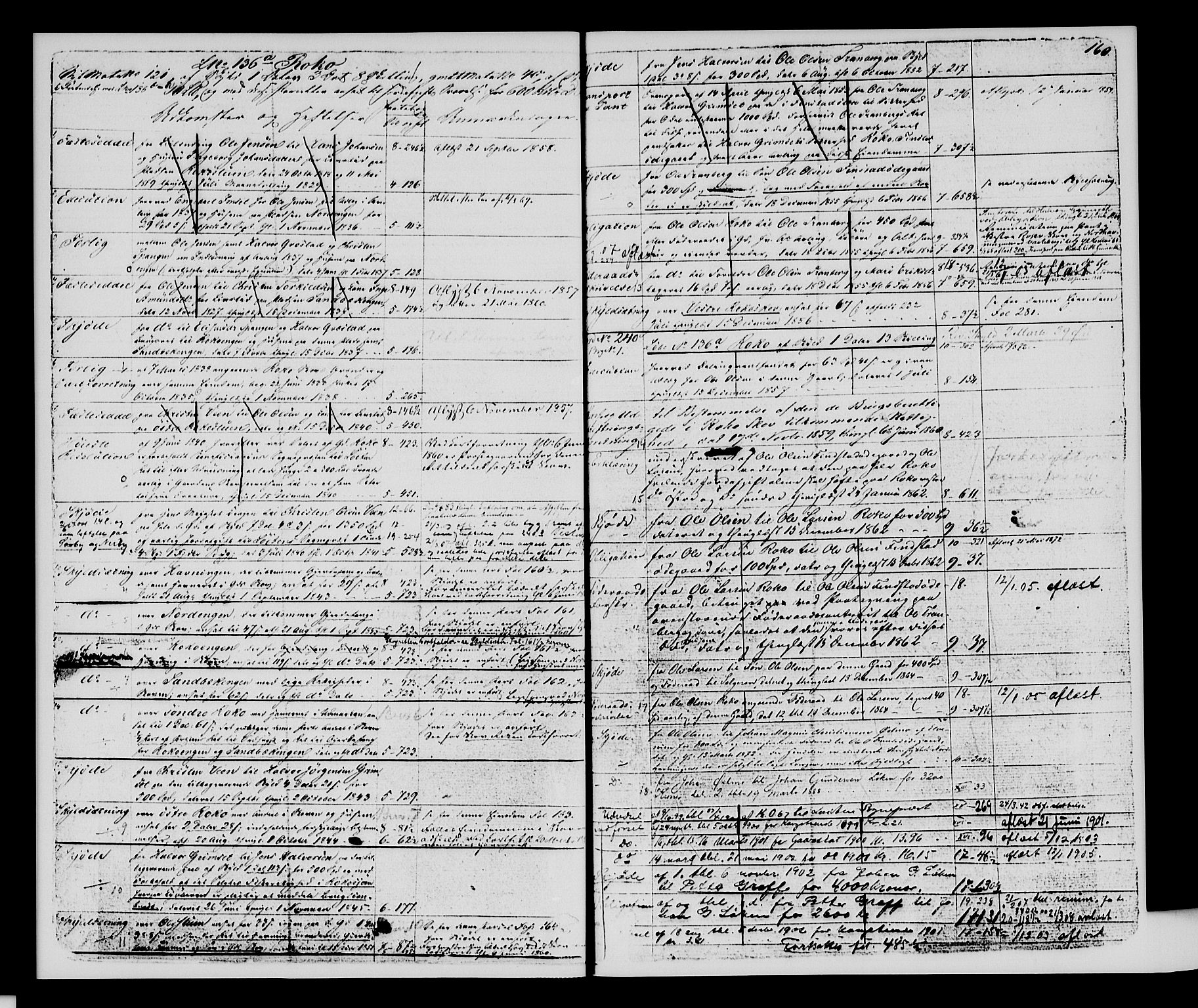 SAH, Sør-Hedmark sorenskriveri, H/Ha/Hac/Hacc/L0001: Panteregister nr. 3.1, 1855-1943, s. 160