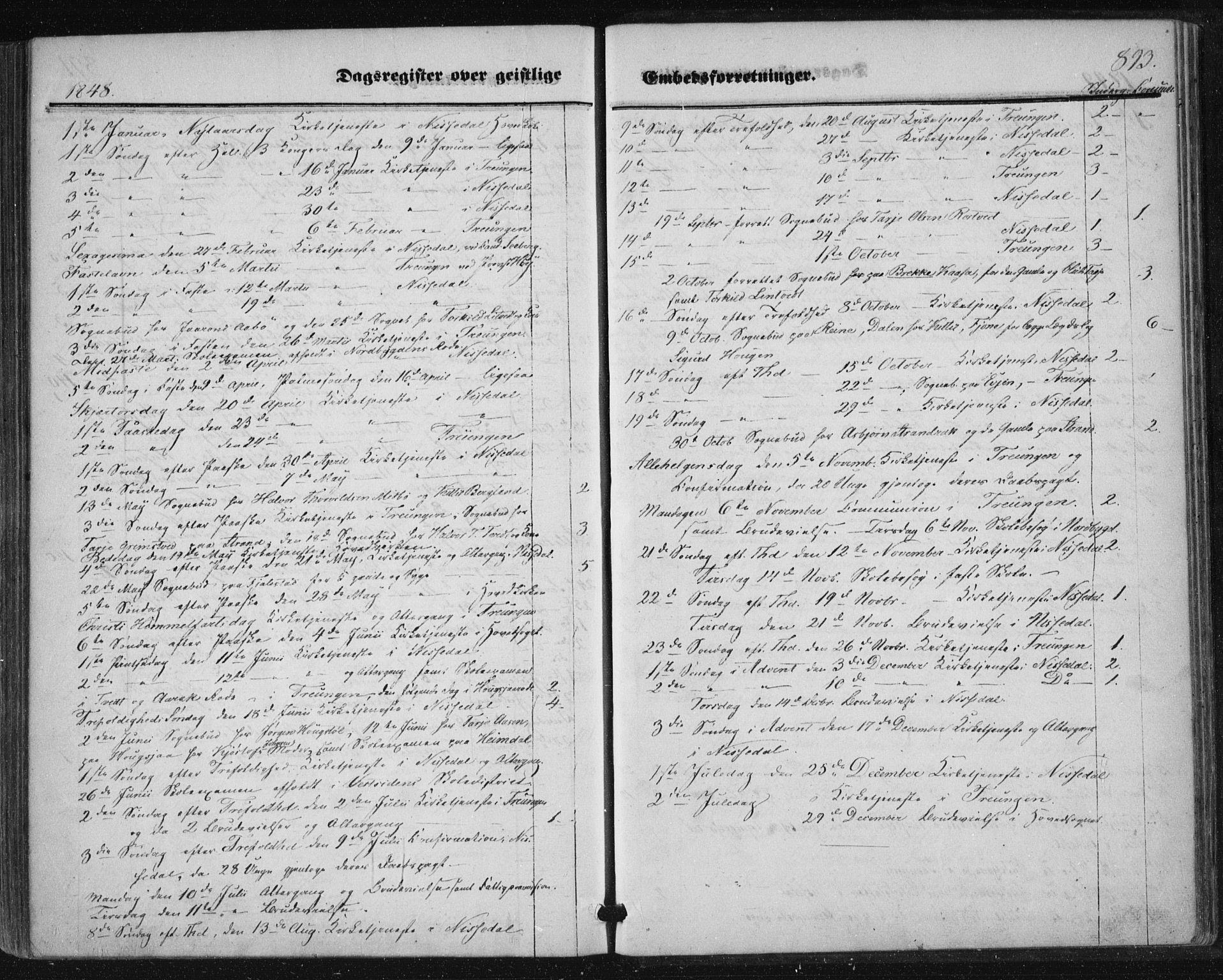 SAKO, Nissedal kirkebøker, F/Fa/L0003: Ministerialbok nr. I 3, 1846-1870, s. 892-893