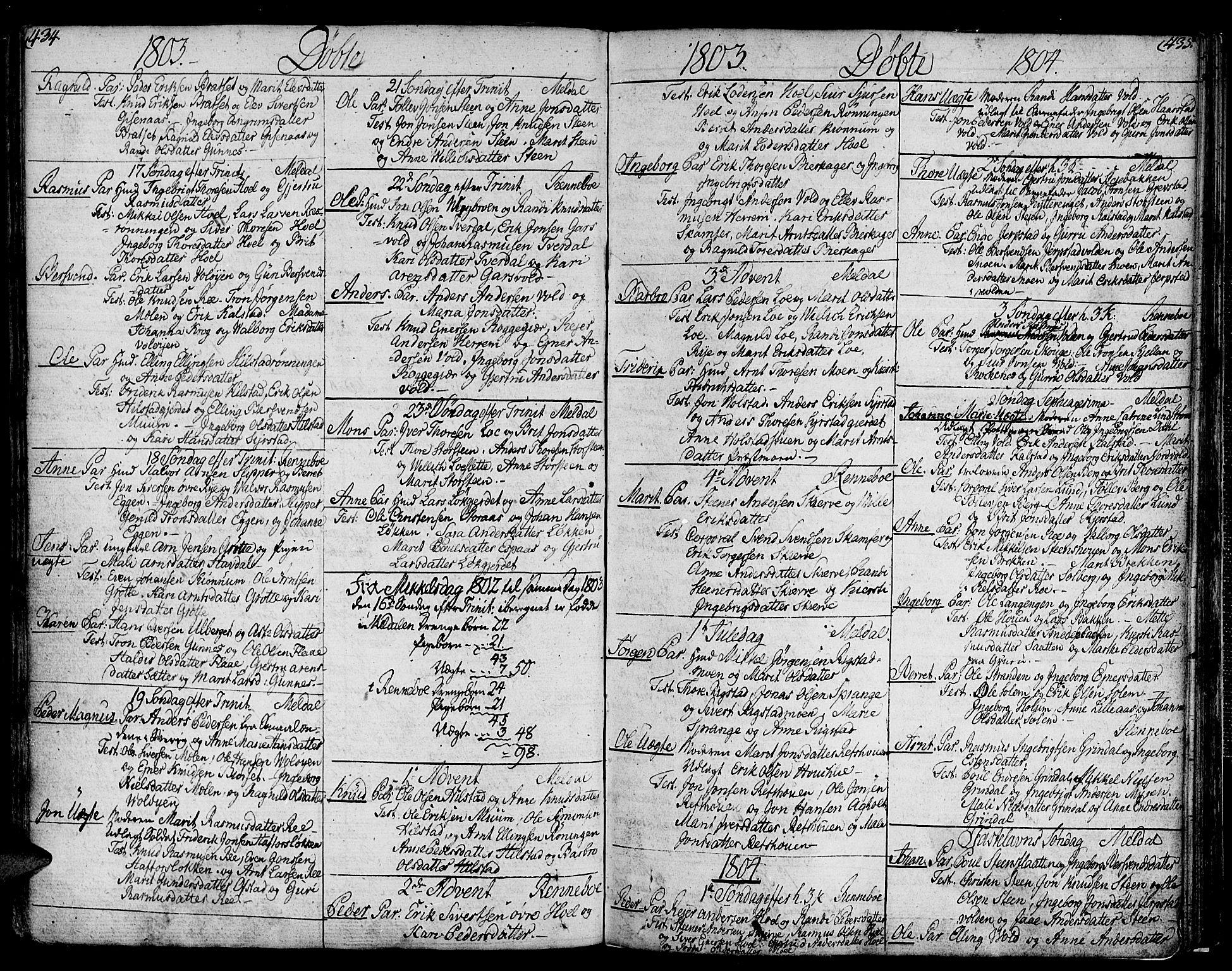 SAT, Ministerialprotokoller, klokkerbøker og fødselsregistre - Sør-Trøndelag, 672/L0852: Ministerialbok nr. 672A05, 1776-1815, s. 434-435