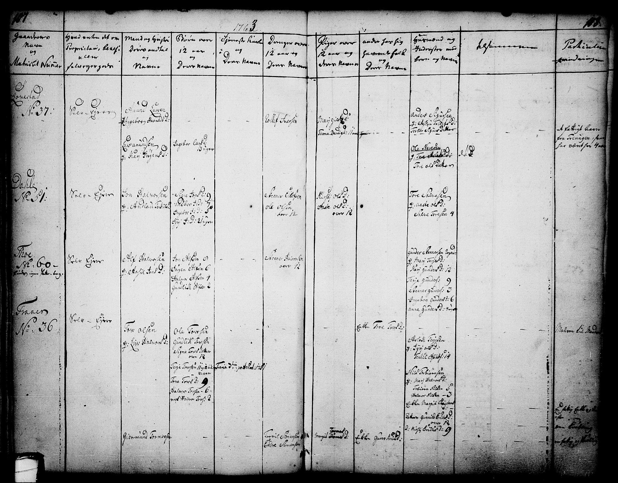 SAKO, Drangedal kirkebøker, F/Fa/L0002: Ministerialbok nr. 2, 1733-1753, s. 107-108