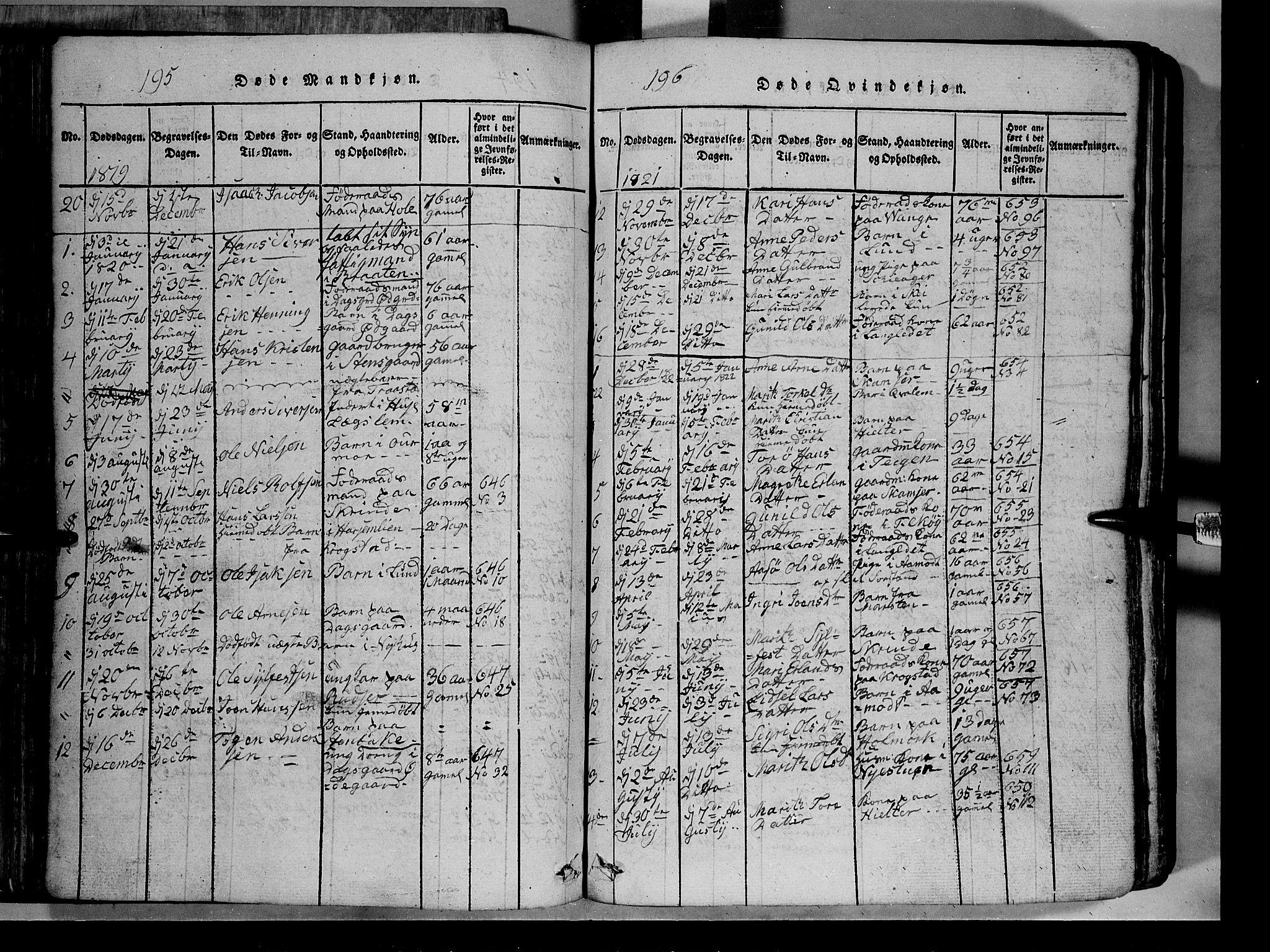 SAH, Lom prestekontor, L/L0003: Klokkerbok nr. 3, 1815-1844, s. 195-196