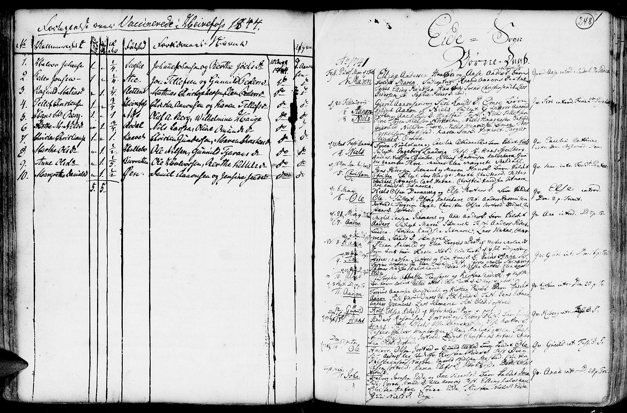 SAK, Hommedal sokneprestkontor, F/Fa/Fab/L0002: Ministerialbok nr. A 2 /2, 1740-1823, s. 248