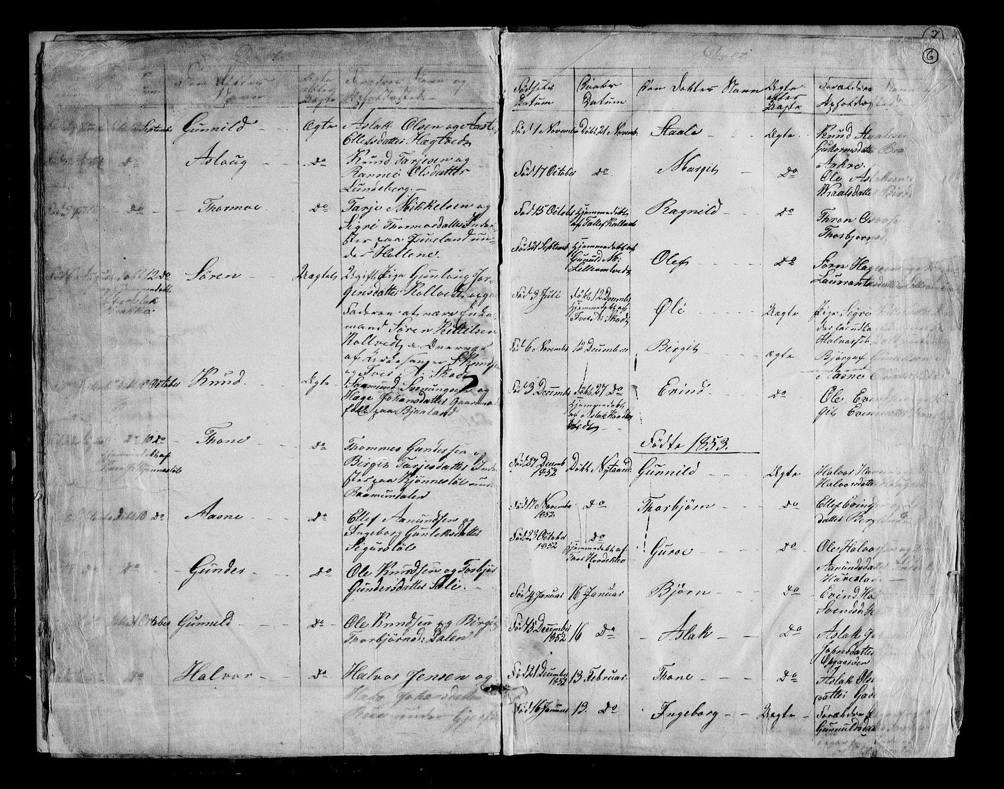 SAKO, Kviteseid kirkebøker, G/Gb/L0002: Klokkerbok nr. II 2, 1850-1892, s. 6