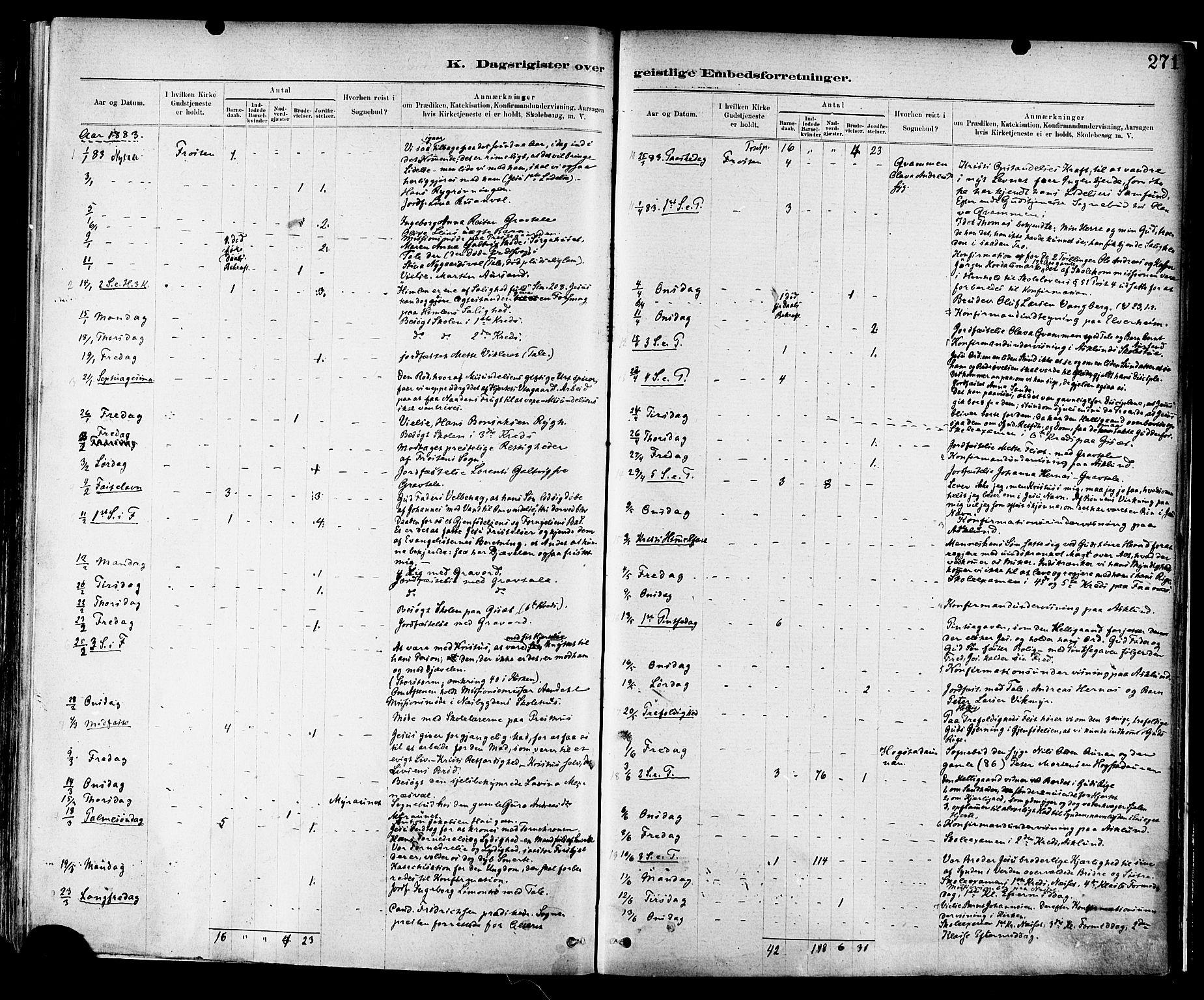 SAT, Ministerialprotokoller, klokkerbøker og fødselsregistre - Nord-Trøndelag, 713/L0120: Ministerialbok nr. 713A09, 1878-1887, s. 271