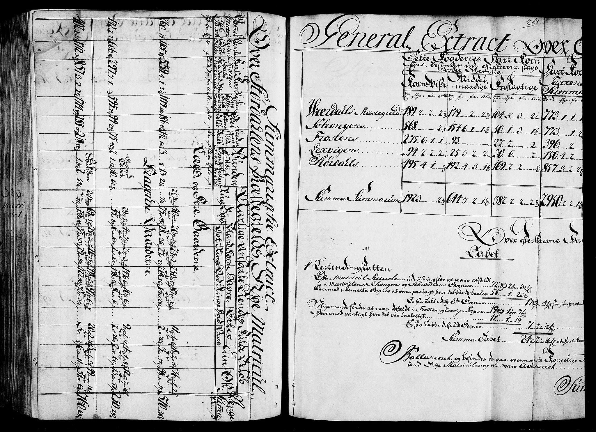 RA, Rentekammeret inntil 1814, Realistisk ordnet avdeling, N/Nb/Nbf/L0165: Stjørdal og Verdal matrikkelprotokoll, 1723, s. 262b-263a