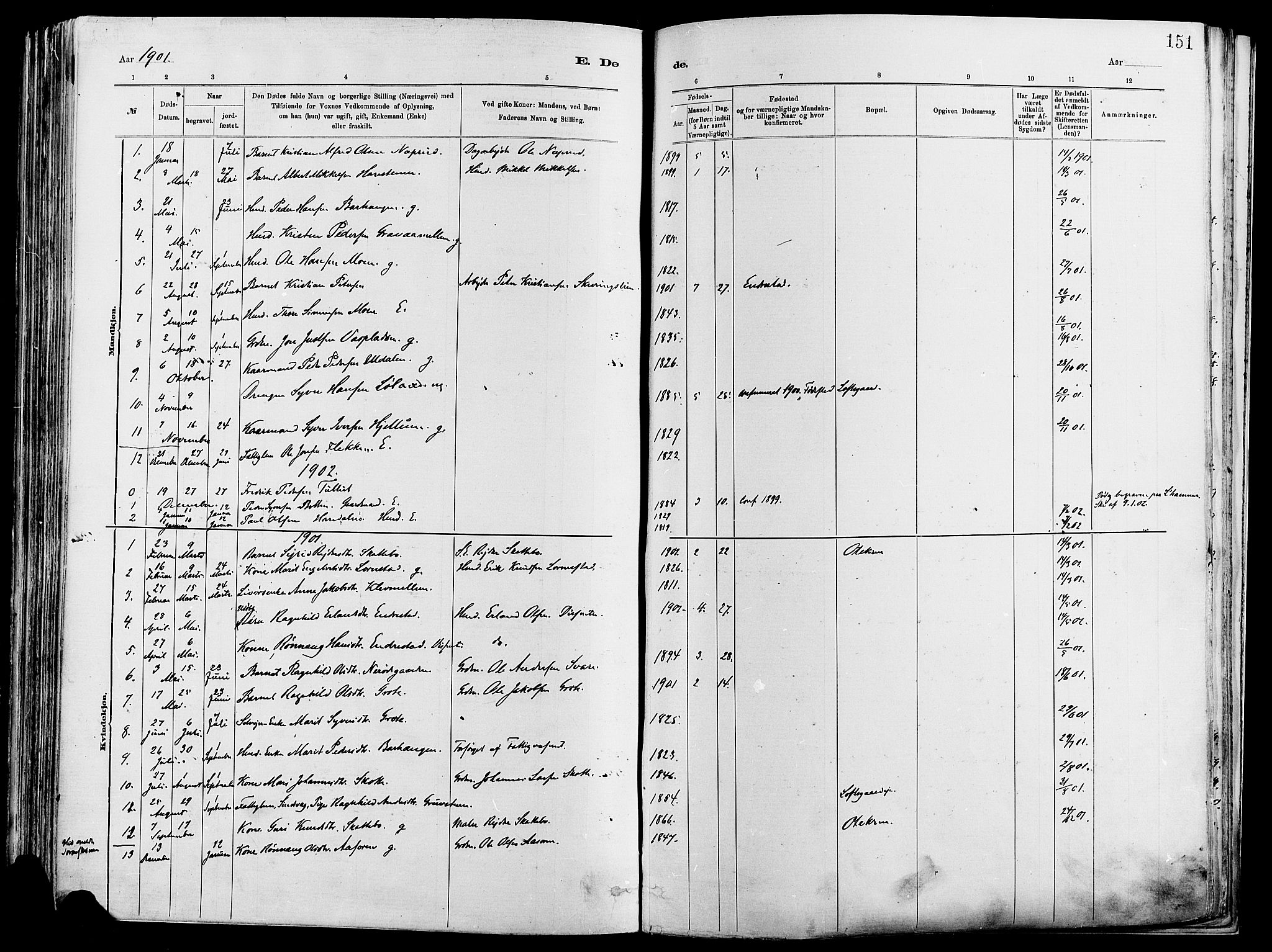 SAH, Vågå prestekontor, Ministerialbok nr. 8, 1886-1904, s. 151