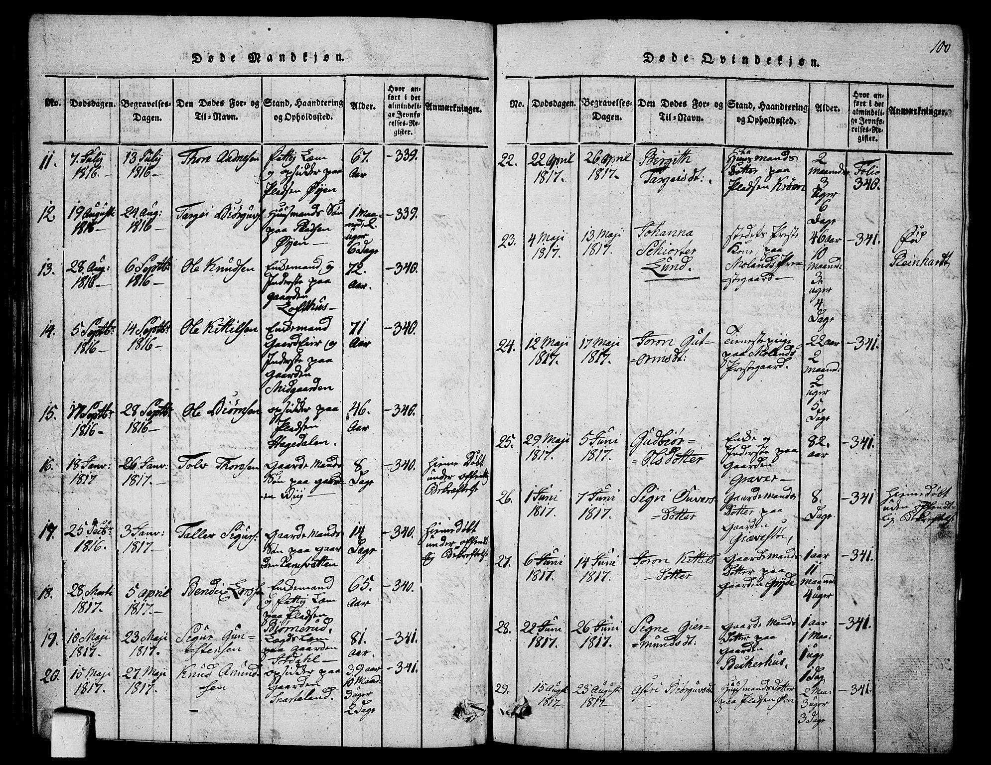 SAKO, Fyresdal kirkebøker, G/Ga/L0001: Klokkerbok nr. I 1, 1816-1840, s. 100