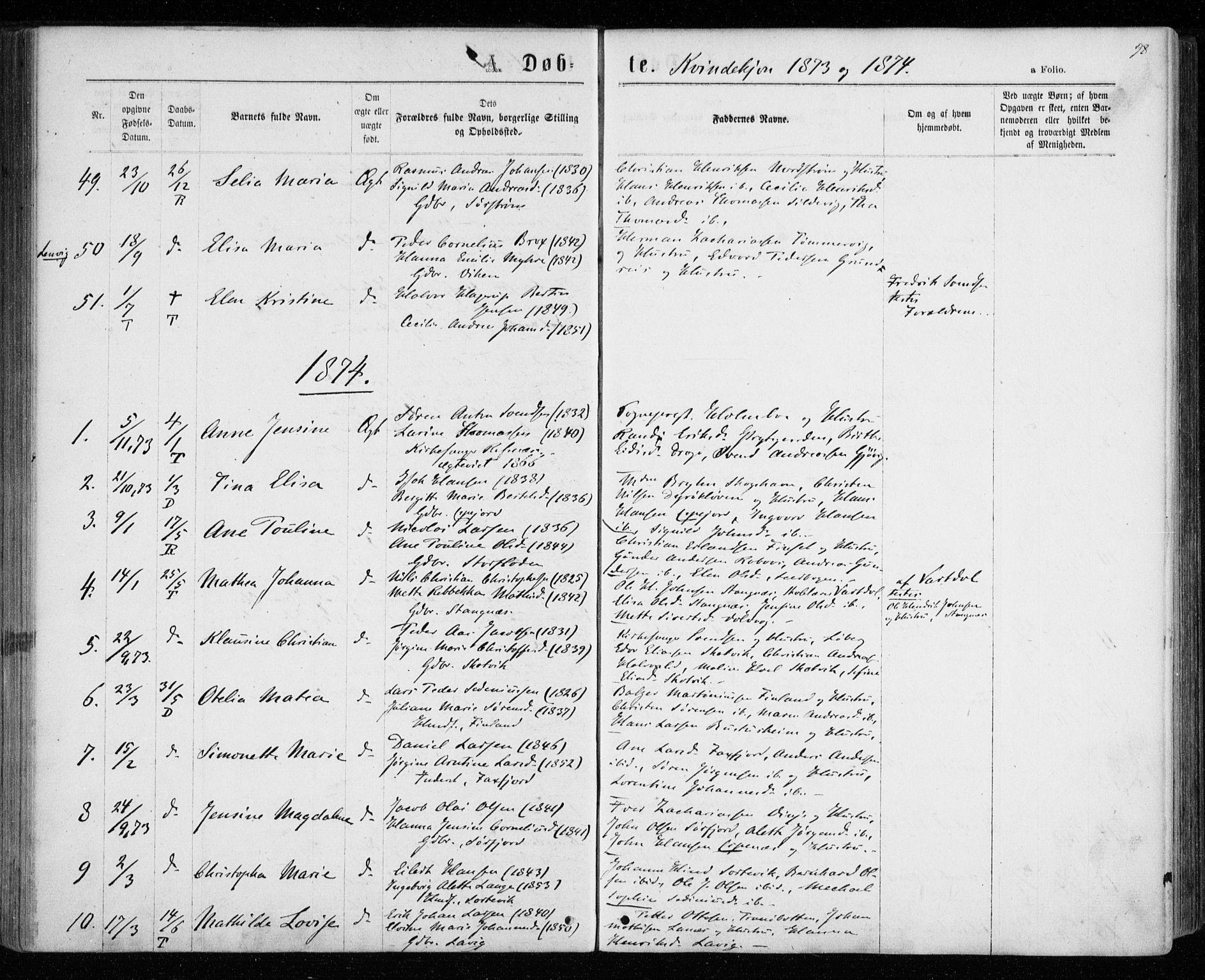 SATØ, Tranøy sokneprestkontor, I/Ia/Iaa/L0008kirke: Ministerialbok nr. 8, 1867-1877, s. 98