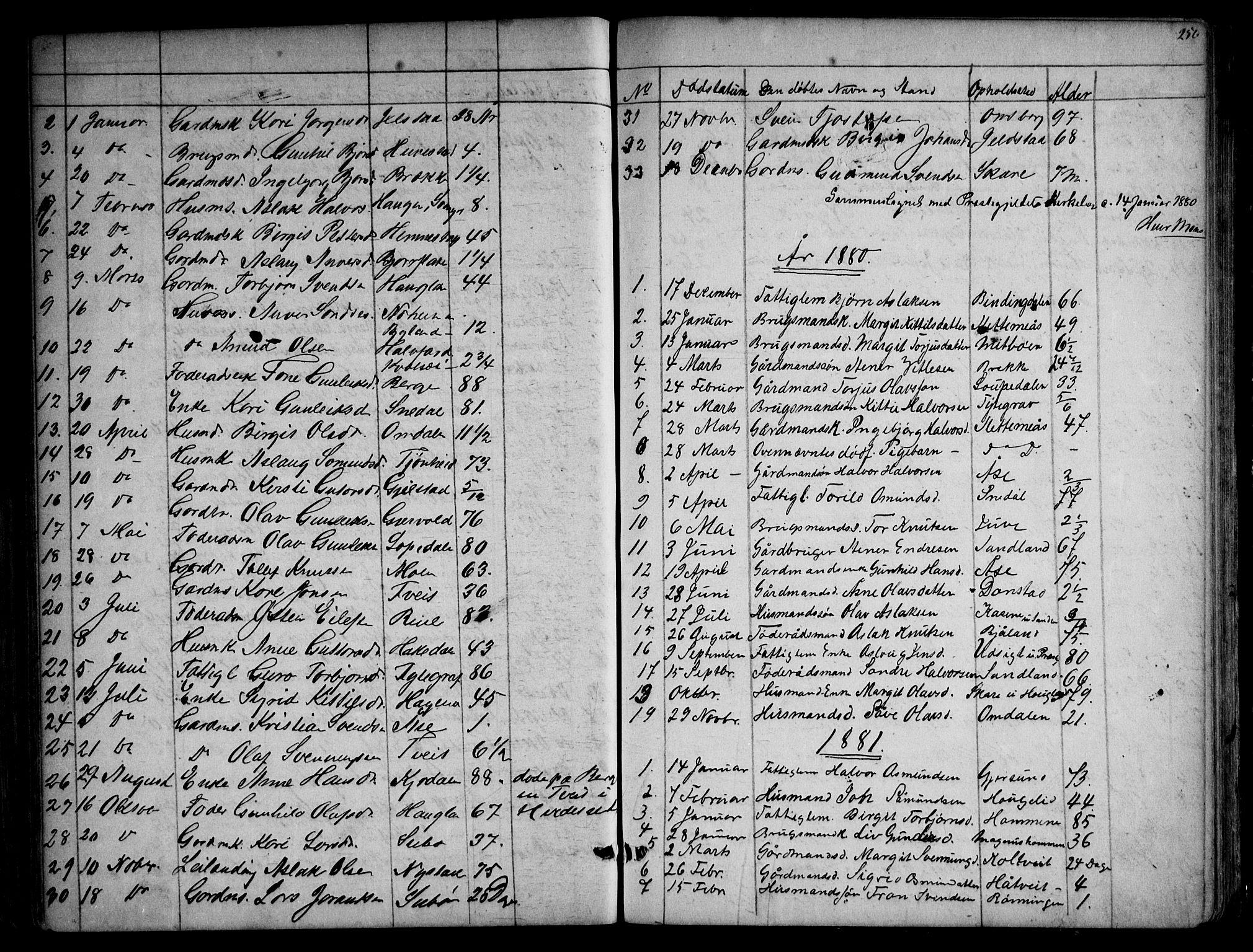 SAKO, Kviteseid kirkebøker, G/Gb/L0002: Klokkerbok nr. II 2, 1850-1892, s. 256