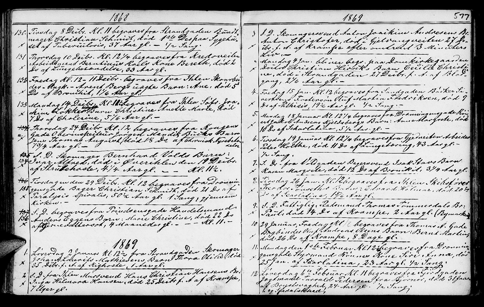 SAT, Ministerialprotokoller, klokkerbøker og fødselsregistre - Sør-Trøndelag, 602/L0140: Klokkerbok nr. 602C08, 1864-1872, s. 576-577