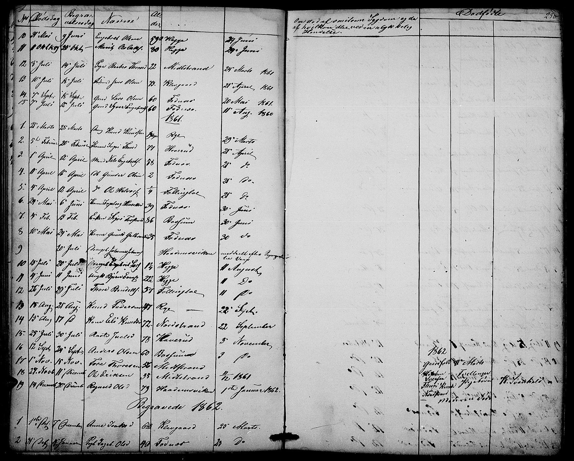 SAH, Nord-Aurdal prestekontor, Klokkerbok nr. 3, 1842-1882, s. 230