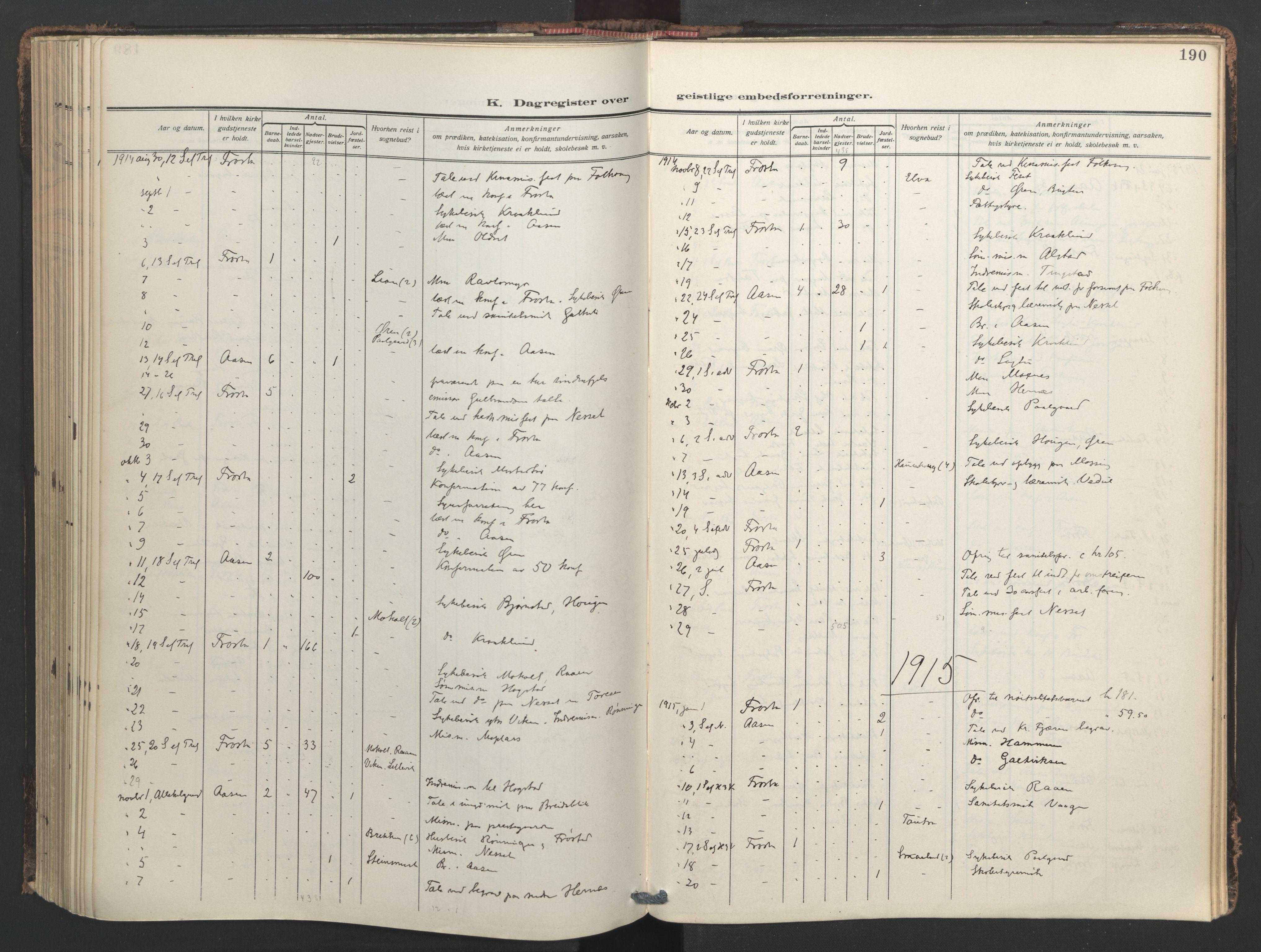 SAT, Ministerialprotokoller, klokkerbøker og fødselsregistre - Nord-Trøndelag, 713/L0123: Ministerialbok nr. 713A12, 1911-1925, s. 190
