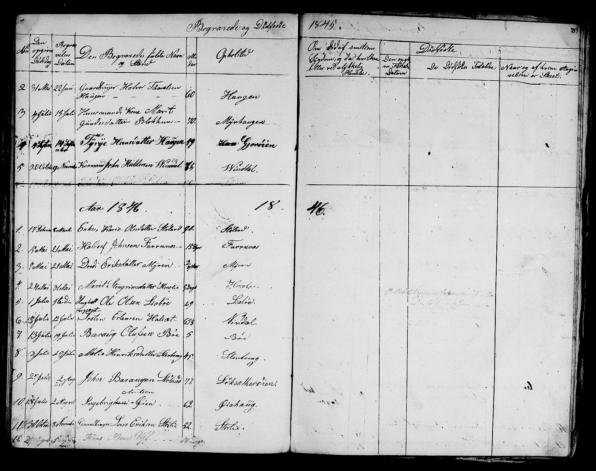 SAT, Ministerialprotokoller, klokkerbøker og fødselsregistre - Sør-Trøndelag, 679/L0922: Klokkerbok nr. 679C02, 1845-1851, s. 82