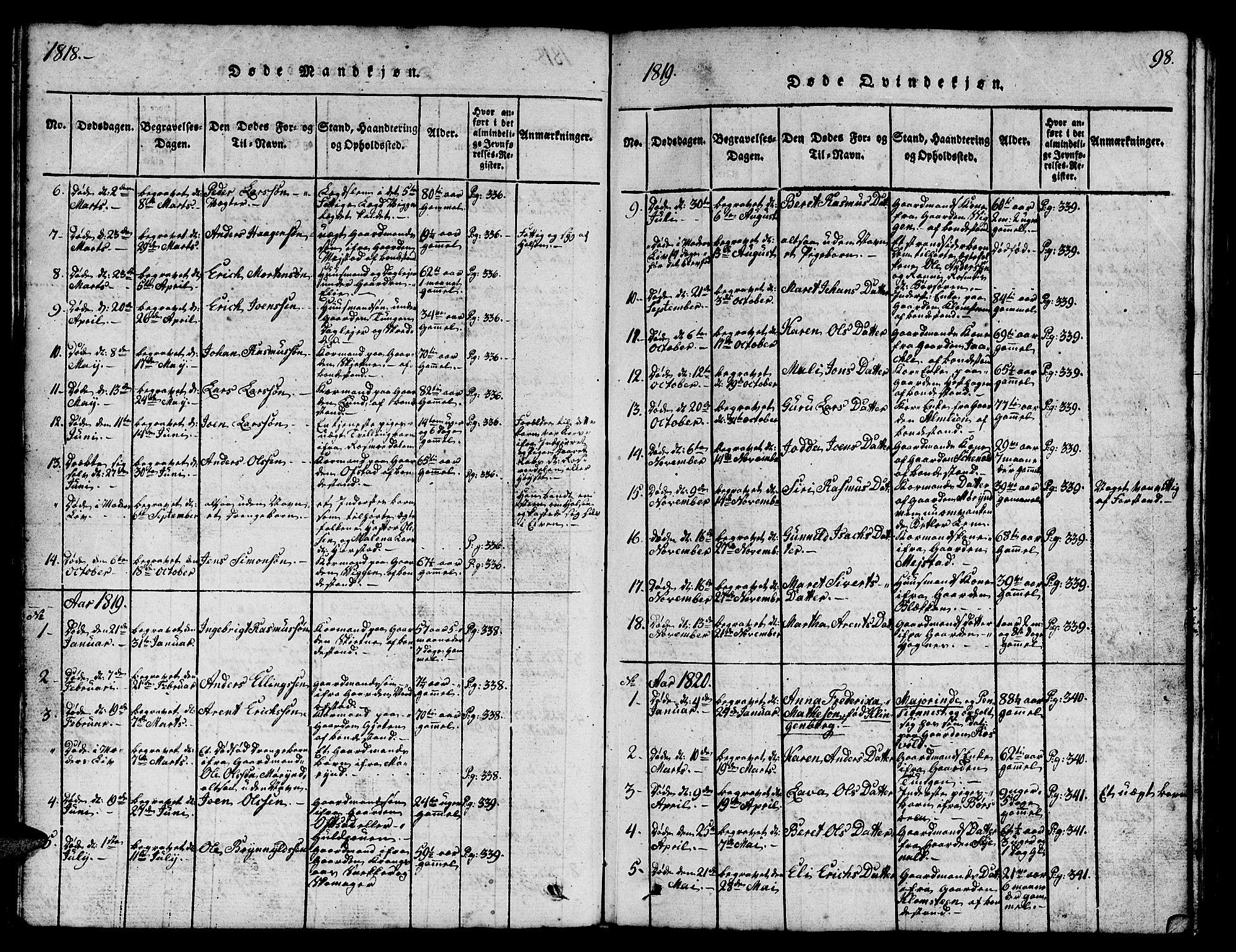 SAT, Ministerialprotokoller, klokkerbøker og fødselsregistre - Sør-Trøndelag, 665/L0776: Klokkerbok nr. 665C01, 1817-1837, s. 98