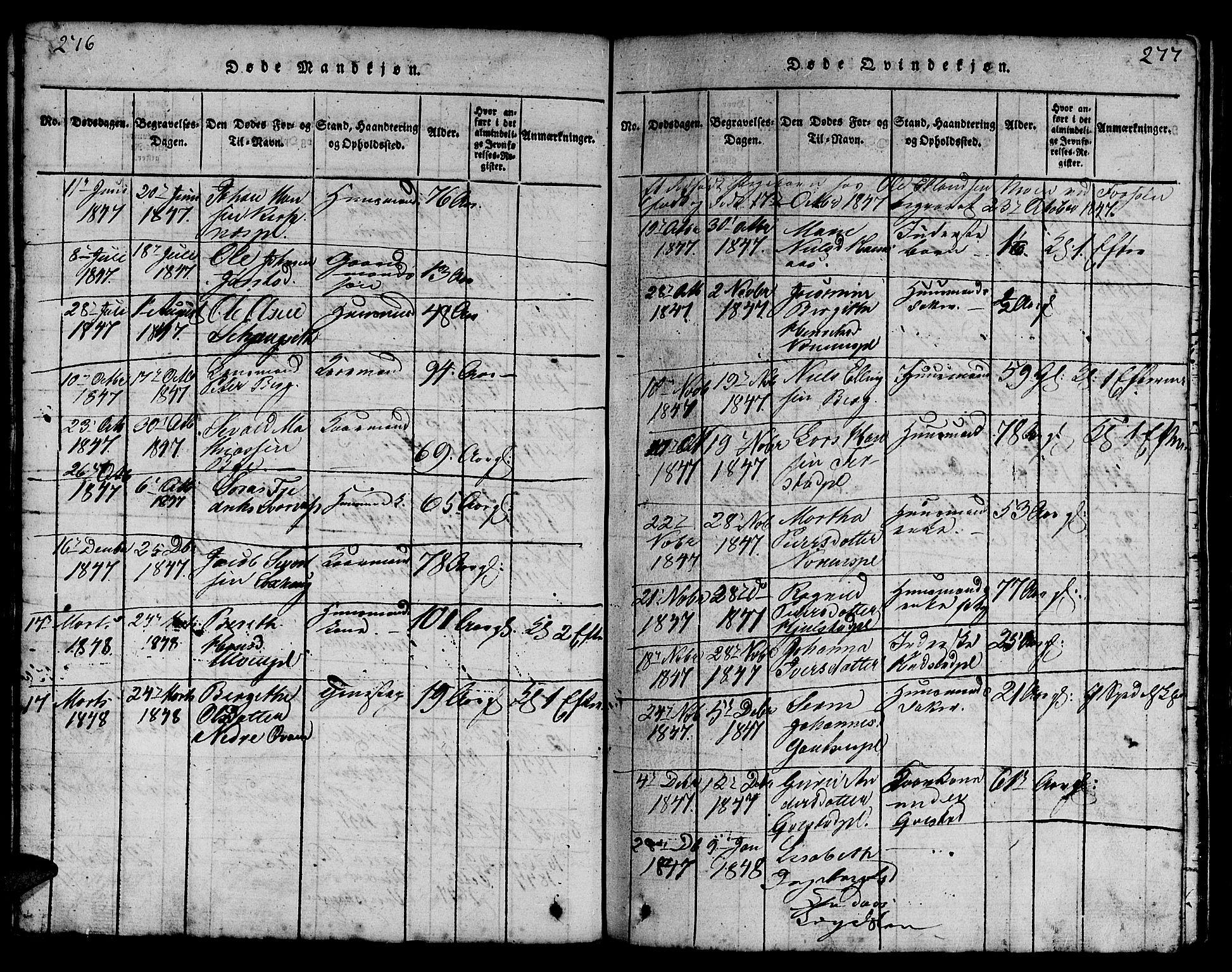 SAT, Ministerialprotokoller, klokkerbøker og fødselsregistre - Nord-Trøndelag, 730/L0298: Klokkerbok nr. 730C01, 1816-1849, s. 276-277