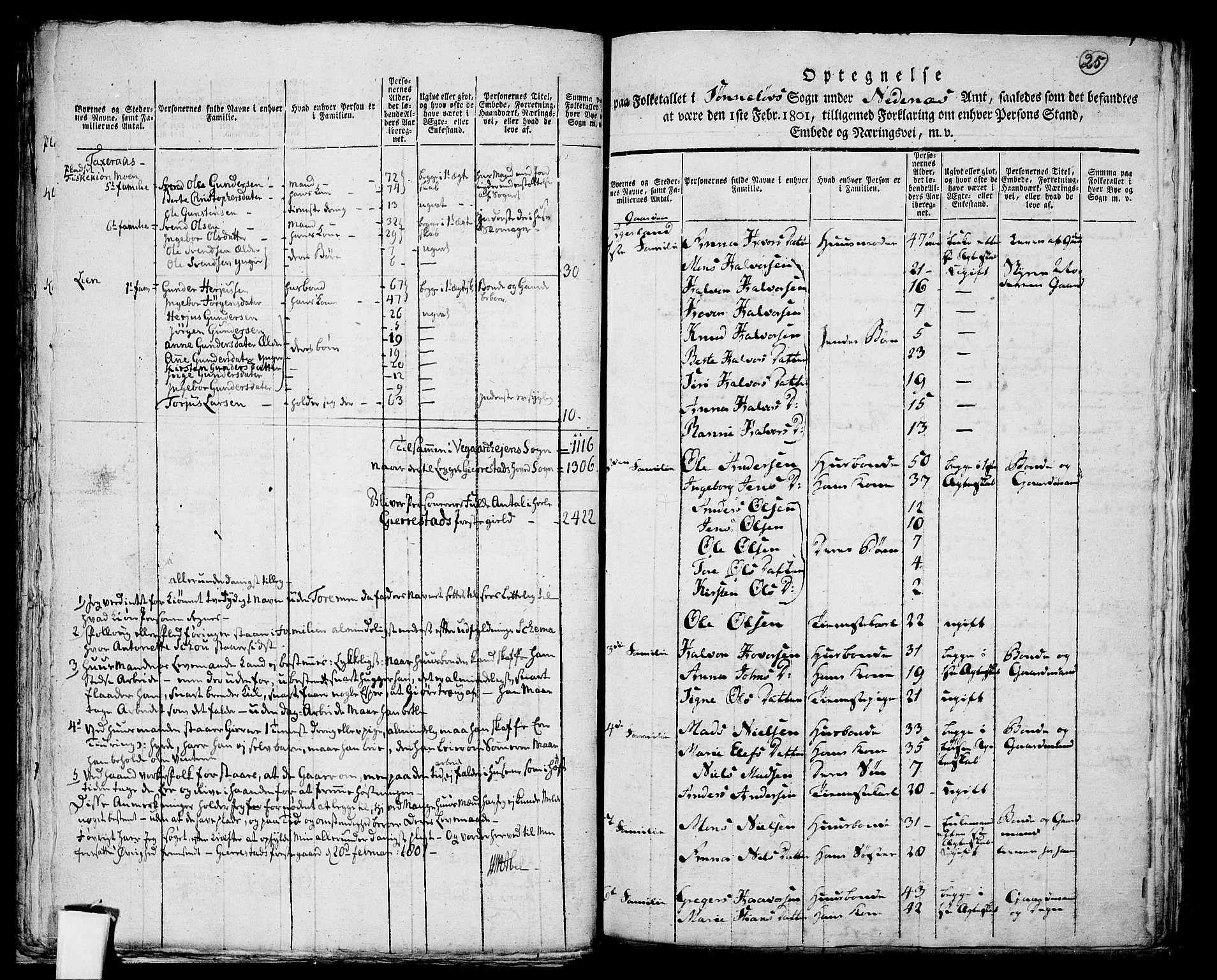 RA, Folketelling 1801 for 0901P Risør prestegjeld, 1801, s. 24b-25a