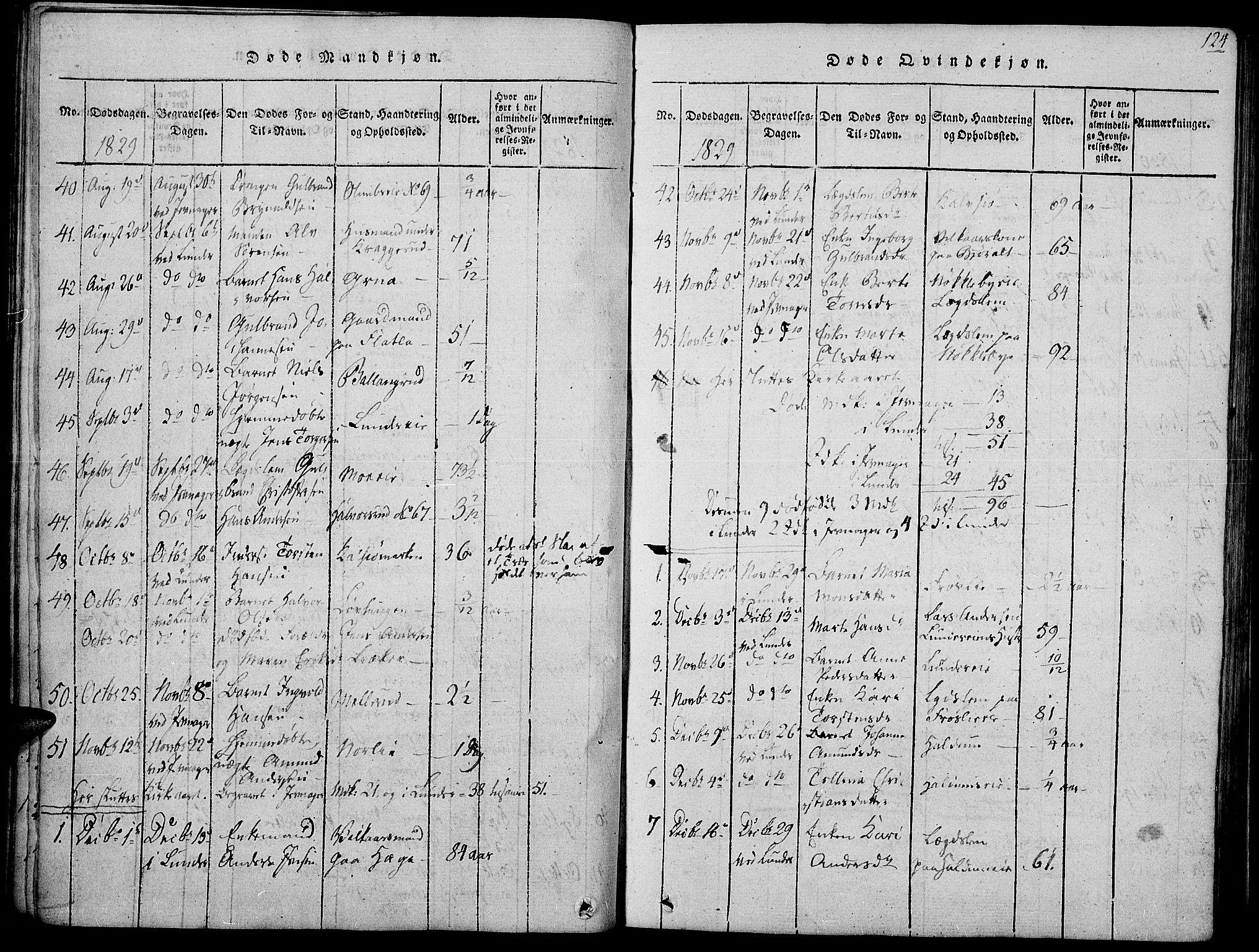 SAH, Jevnaker prestekontor, Ministerialbok nr. 5, 1815-1837, s. 124