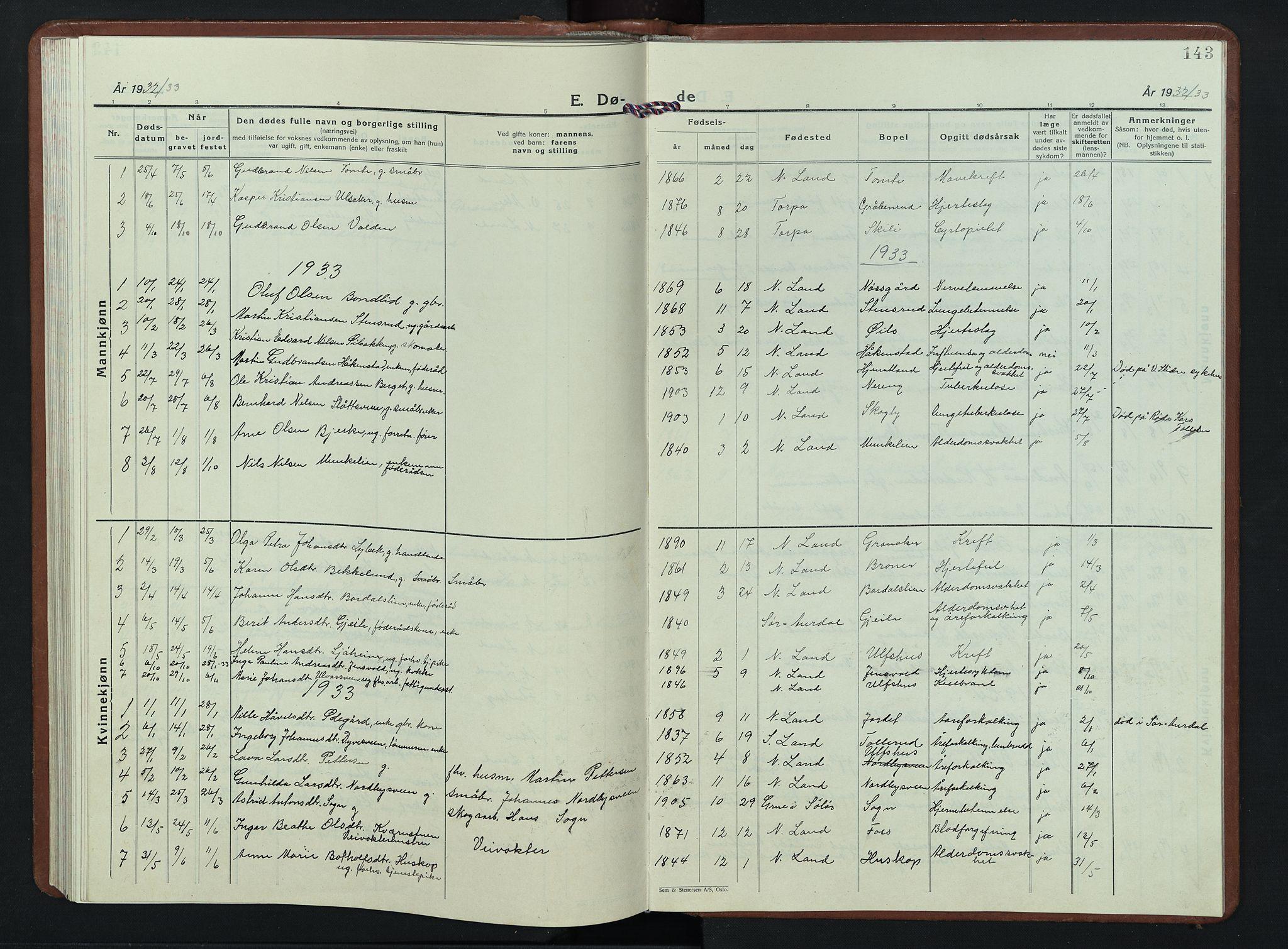 SAH, Nordre Land prestekontor, Klokkerbok nr. 7, 1930-1953, s. 143