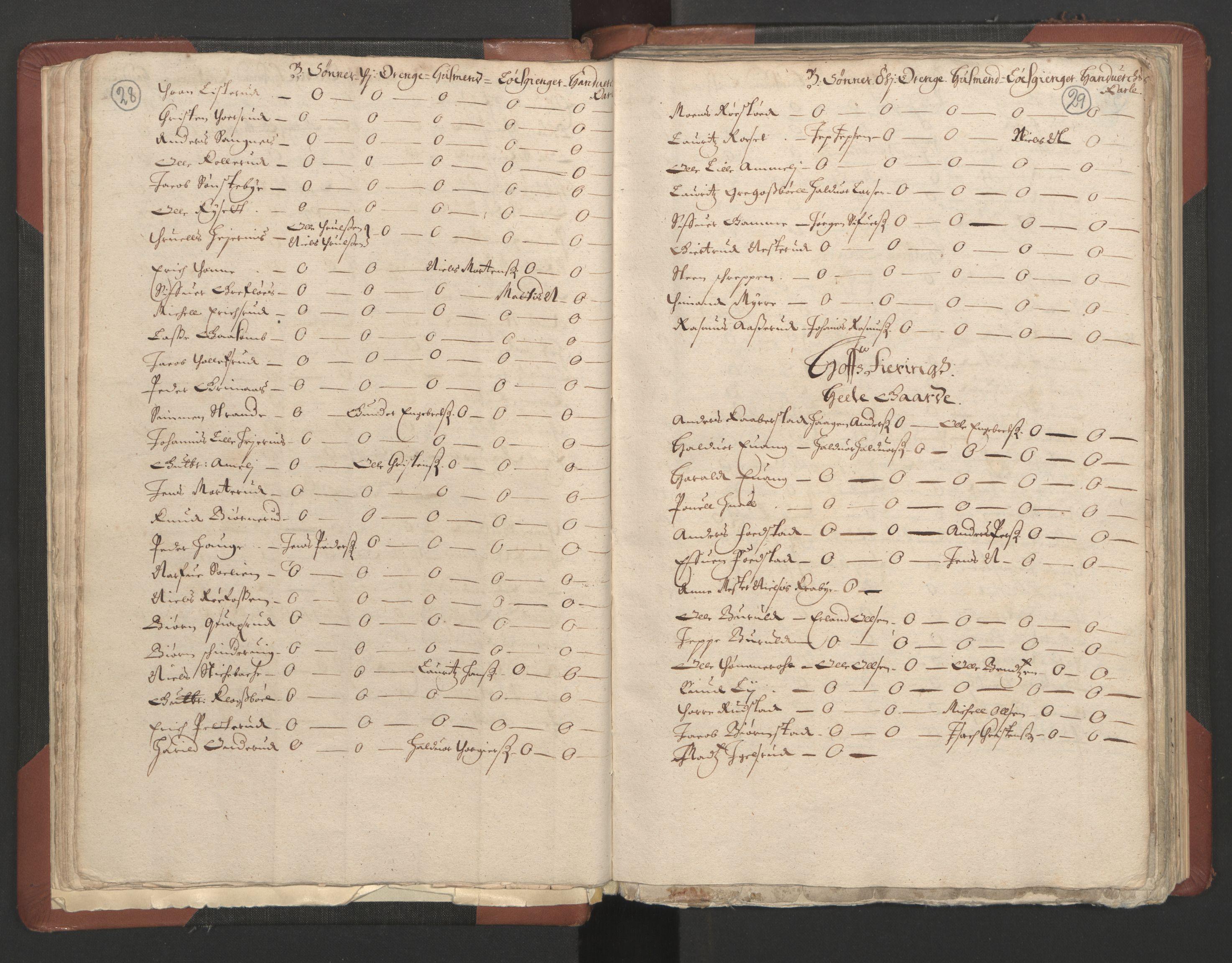 RA, Fogdenes og sorenskrivernes manntall 1664-1666, nr. 4: Hadeland og Valdres fogderi og Gudbrandsdal fogderi, 1664, s. 28-29