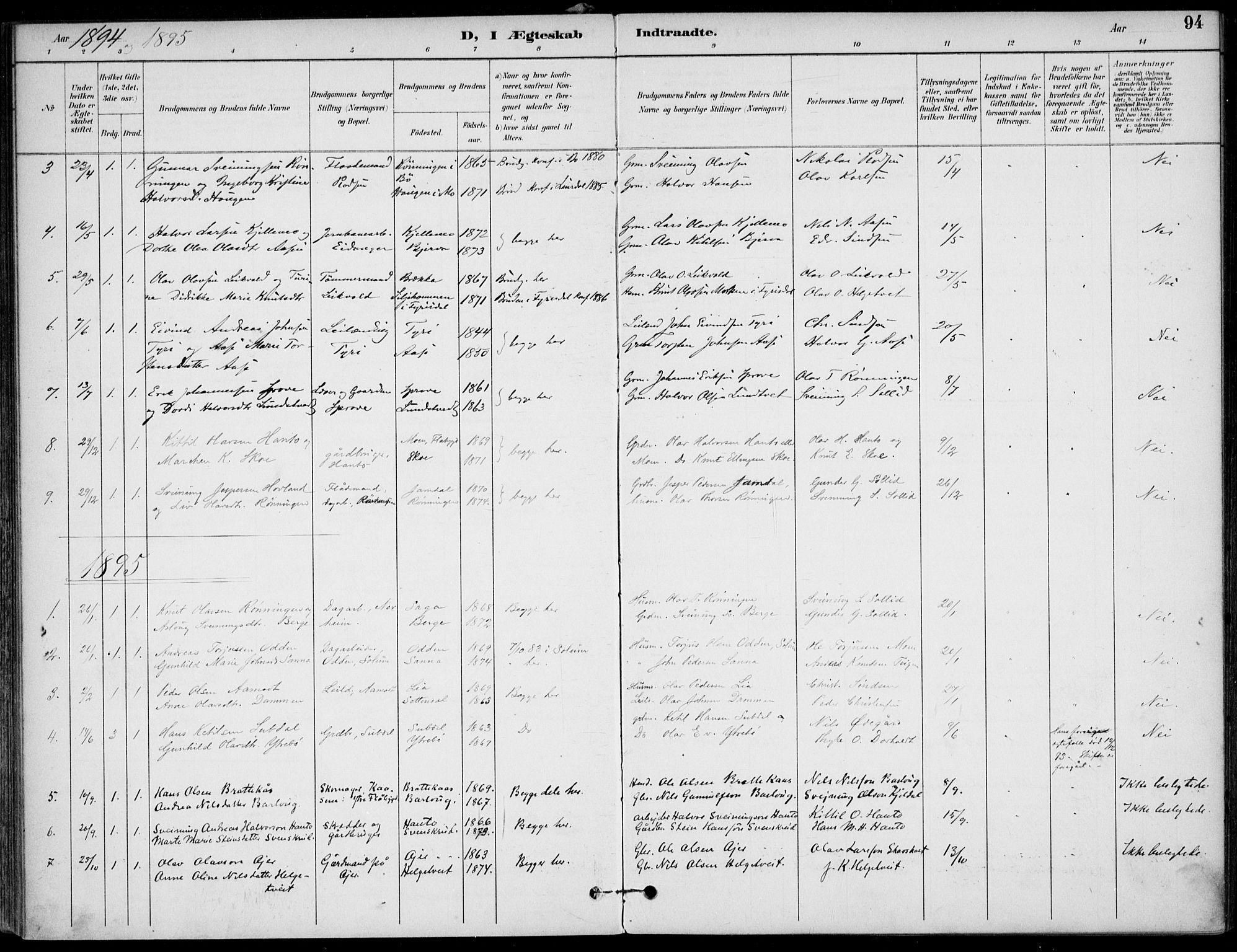 SAKO, Lunde kirkebøker, F/Fa/L0003: Ministerialbok nr. I 3, 1893-1902, s. 94