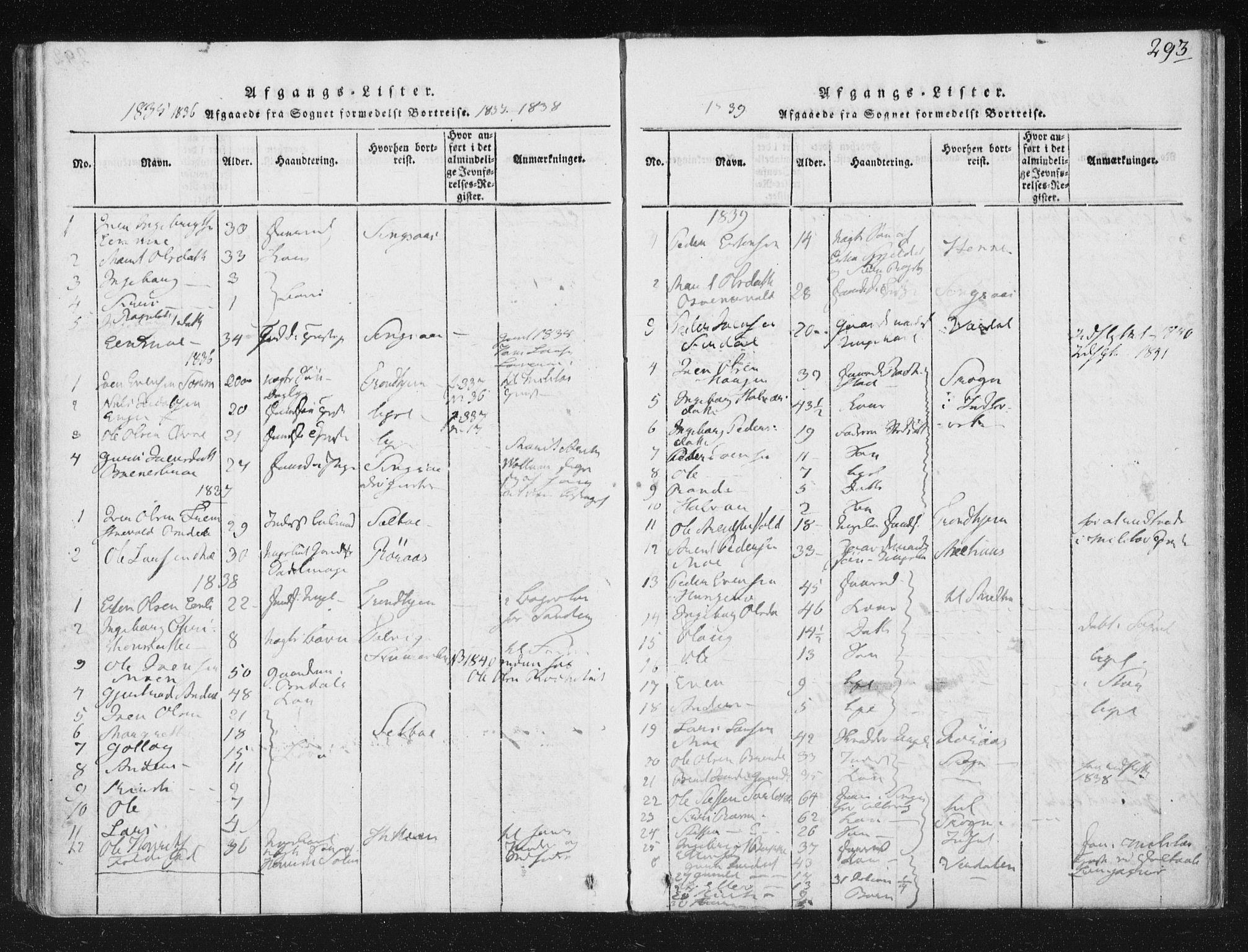 SAT, Ministerialprotokoller, klokkerbøker og fødselsregistre - Sør-Trøndelag, 687/L0996: Ministerialbok nr. 687A04, 1816-1842, s. 293