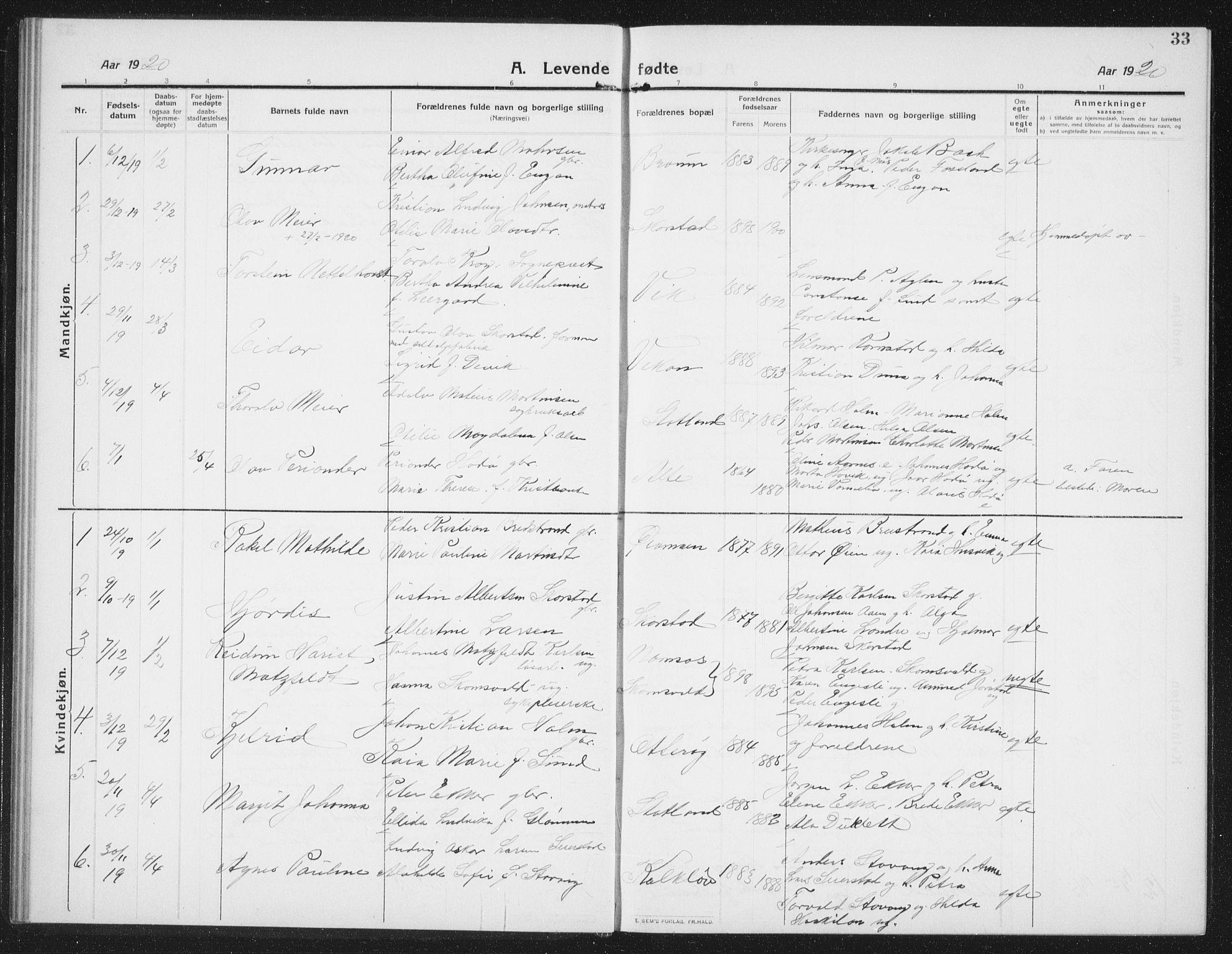 SAT, Ministerialprotokoller, klokkerbøker og fødselsregistre - Nord-Trøndelag, 774/L0630: Klokkerbok nr. 774C01, 1910-1934, s. 33