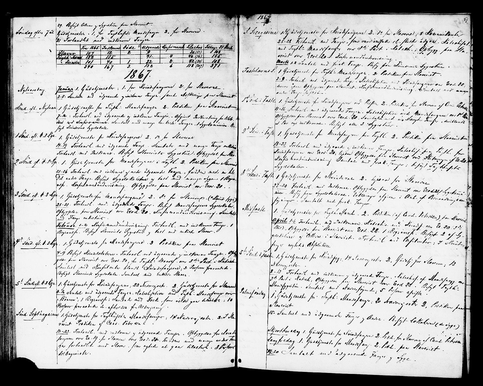 SAT, Ministerialprotokoller, klokkerbøker og fødselsregistre - Sør-Trøndelag, 624/L0481: Ministerialbok nr. 624A02, 1841-1869, s. 59