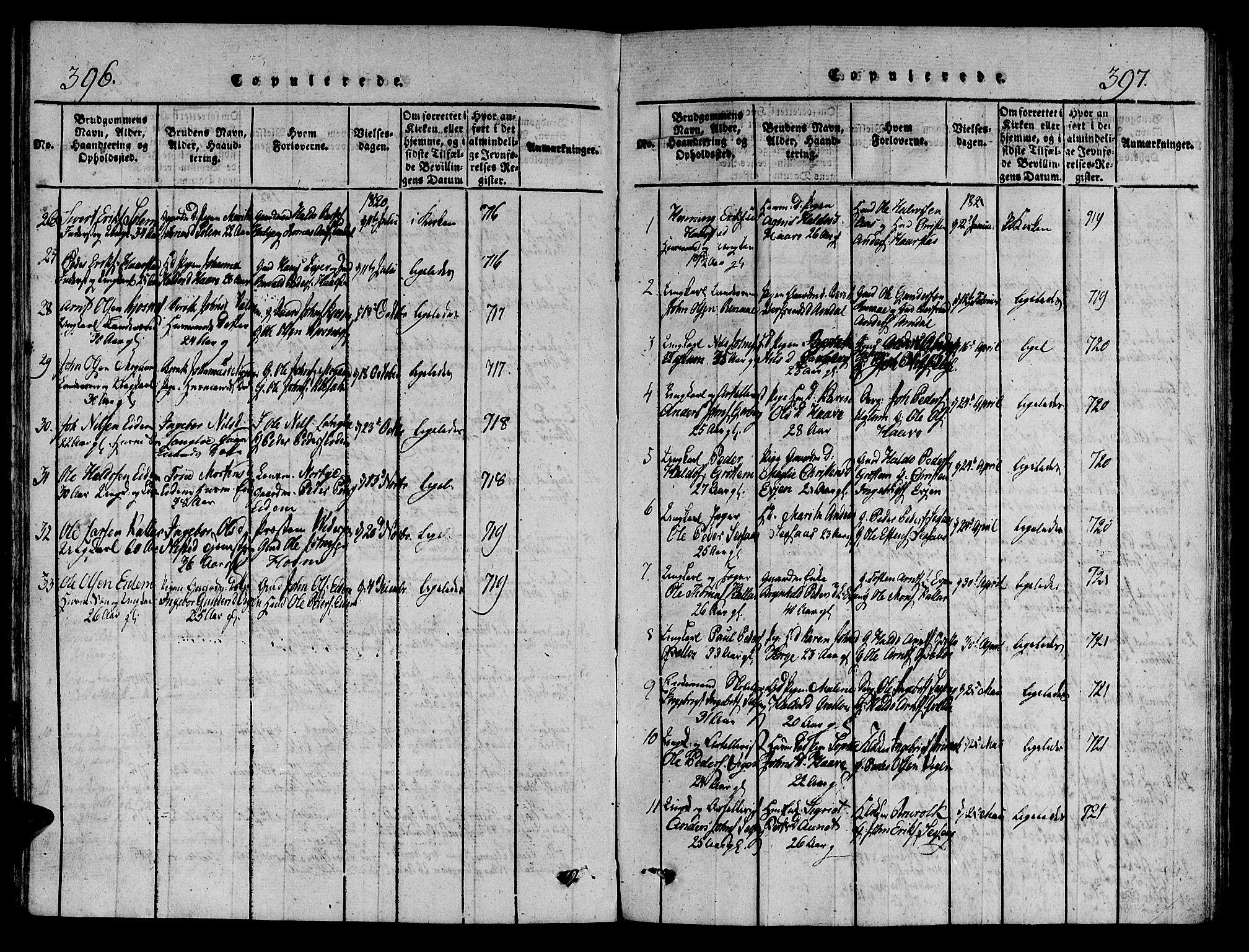 SAT, Ministerialprotokoller, klokkerbøker og fødselsregistre - Sør-Trøndelag, 695/L1141: Ministerialbok nr. 695A04 /1, 1816-1824, s. 396-397