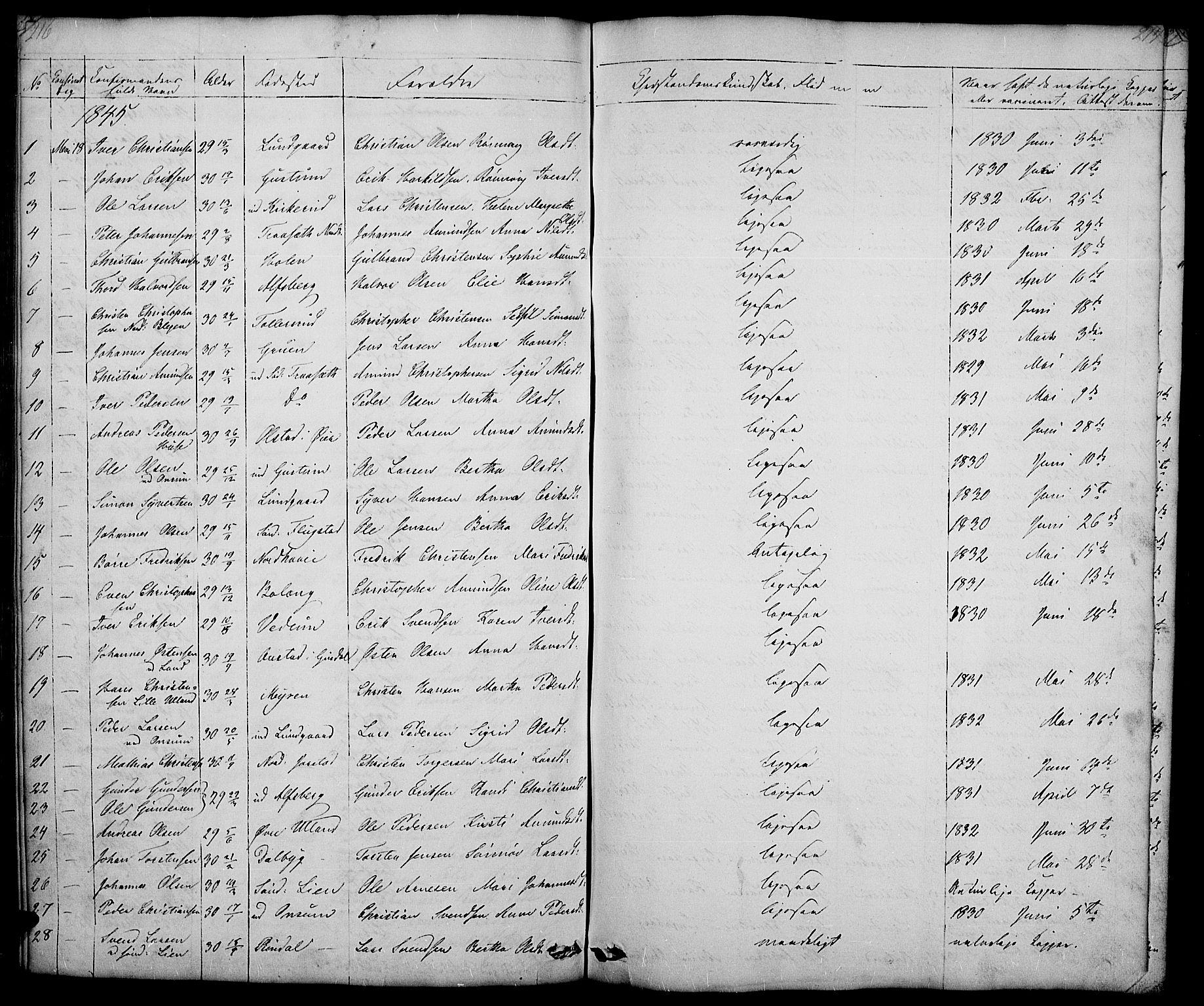 SAH, Fåberg prestekontor, Klokkerbok nr. 5, 1837-1864, s. 216-217