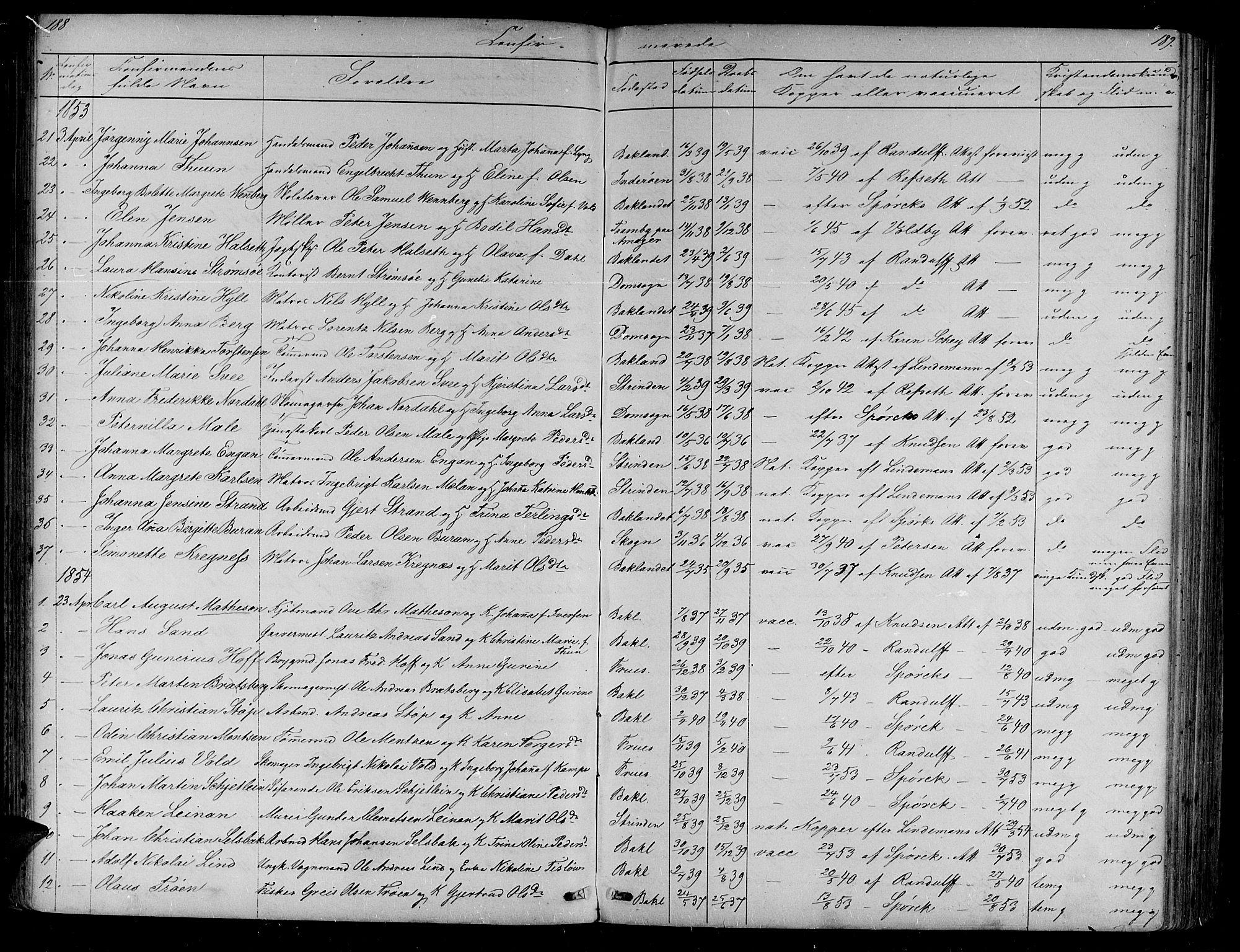SAT, Ministerialprotokoller, klokkerbøker og fødselsregistre - Sør-Trøndelag, 604/L0219: Klokkerbok nr. 604C02, 1851-1869, s. 188-189