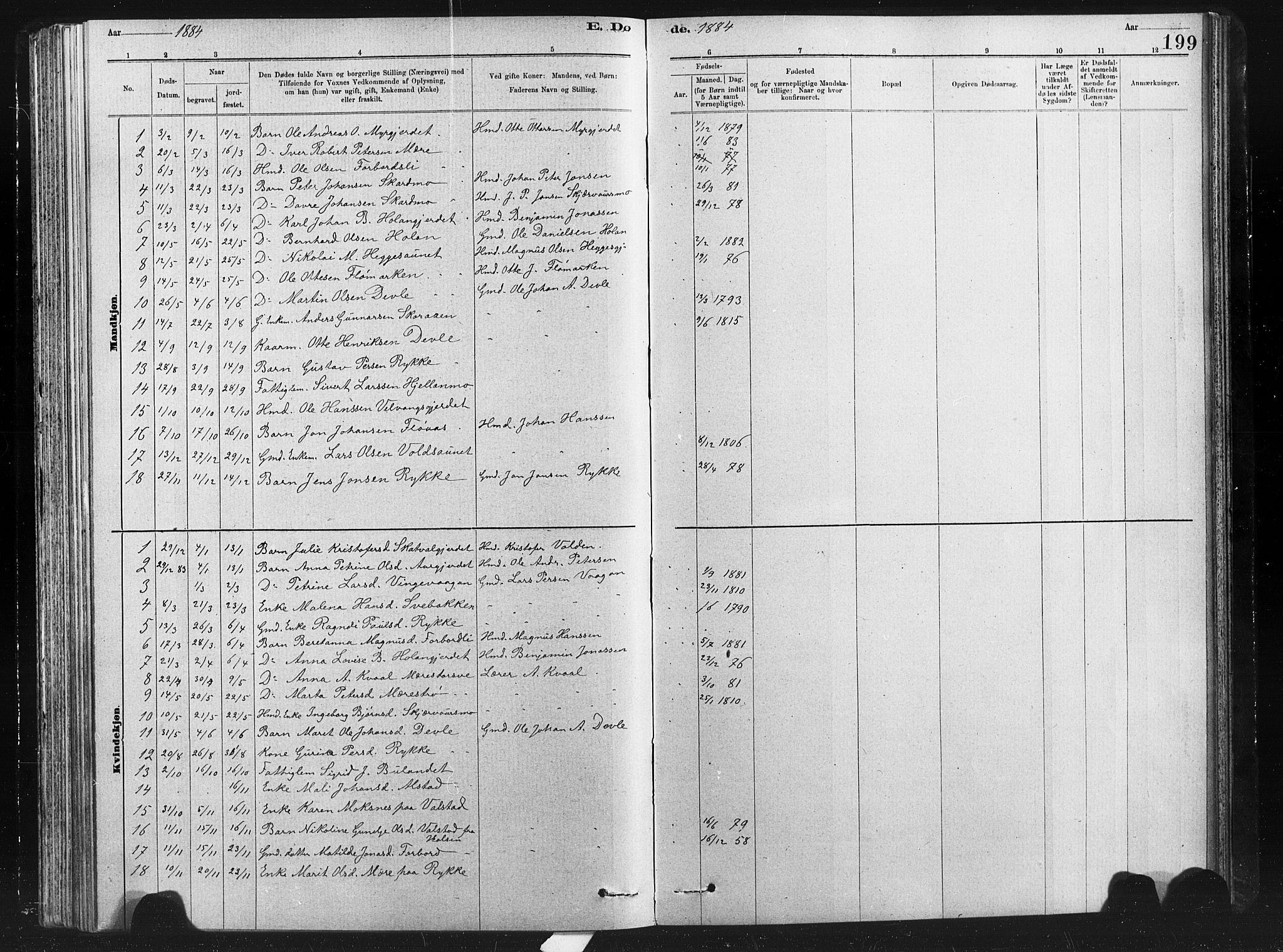 SAT, Ministerialprotokoller, klokkerbøker og fødselsregistre - Nord-Trøndelag, 712/L0103: Klokkerbok nr. 712C01, 1878-1917, s. 199