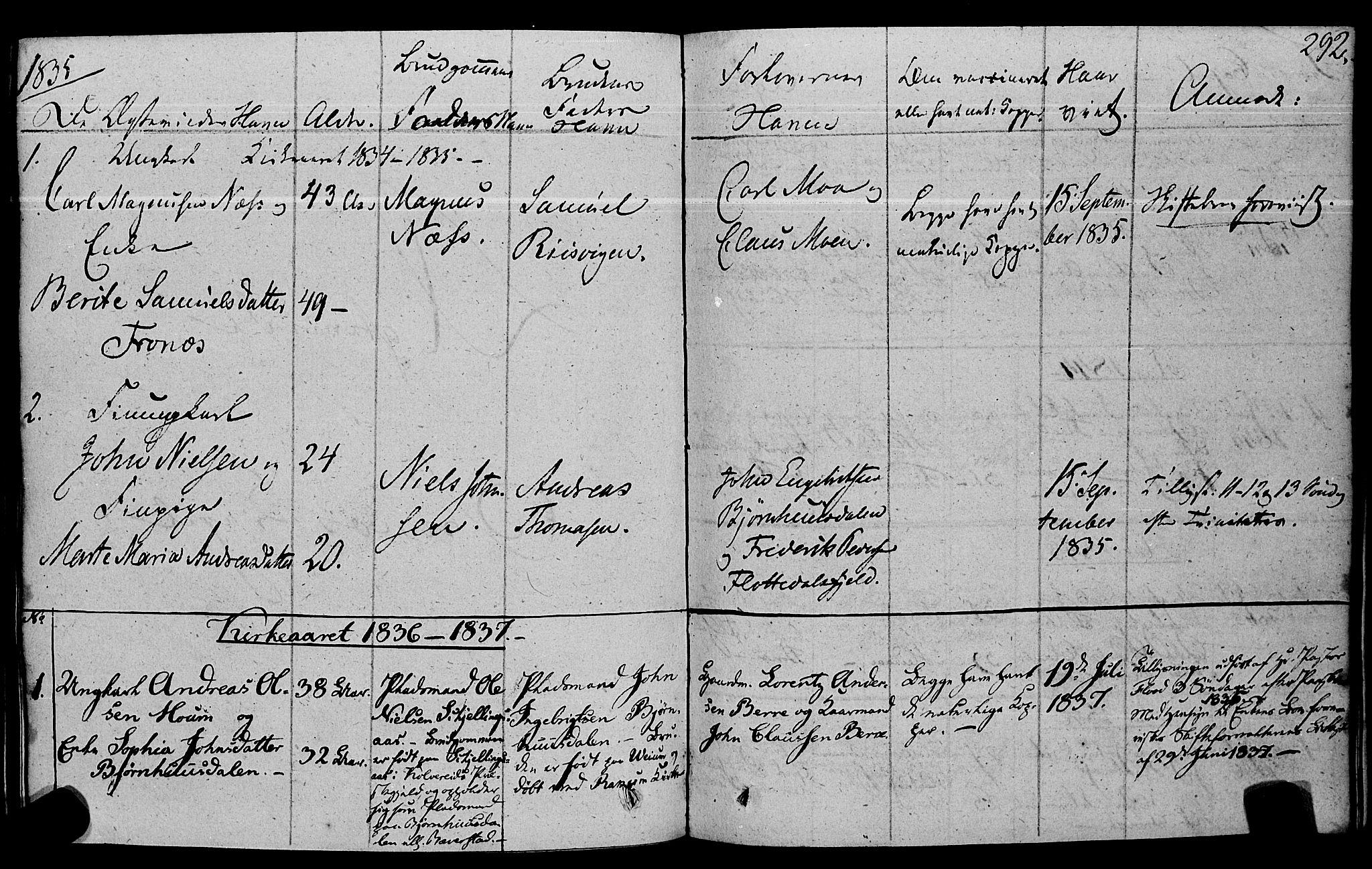 SAT, Ministerialprotokoller, klokkerbøker og fødselsregistre - Nord-Trøndelag, 762/L0538: Ministerialbok nr. 762A02 /2, 1833-1879, s. 292