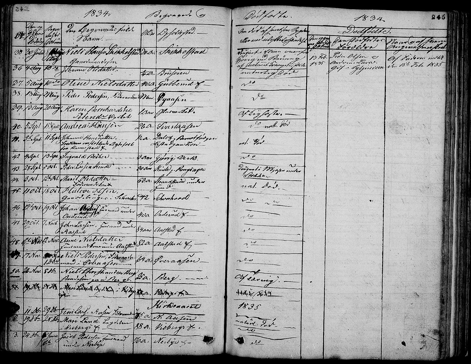 SAH, Vardal prestekontor, H/Ha/Hab/L0004: Klokkerbok nr. 4, 1831-1853, s. 246