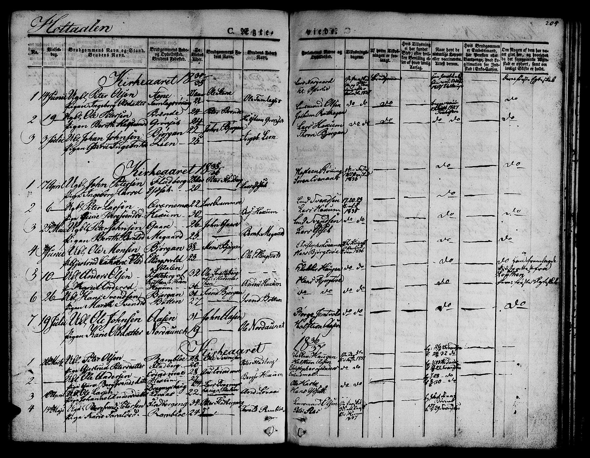 SAT, Ministerialprotokoller, klokkerbøker og fødselsregistre - Sør-Trøndelag, 685/L0957: Ministerialbok nr. 685A04 /1, 1829-1845, s. 204