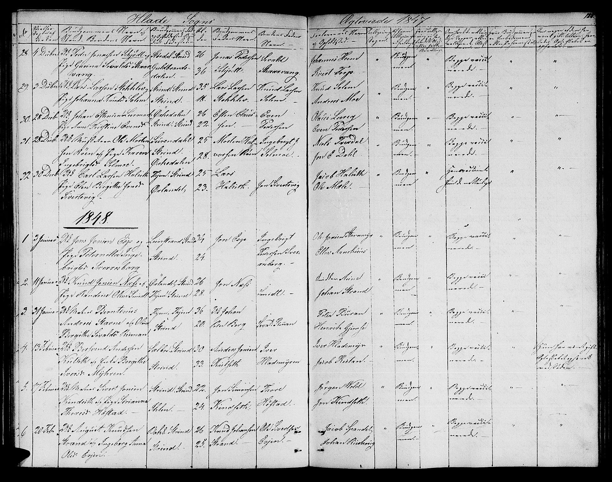 SAT, Ministerialprotokoller, klokkerbøker og fødselsregistre - Sør-Trøndelag, 606/L0309: Klokkerbok nr. 606C05, 1841-1849, s. 128