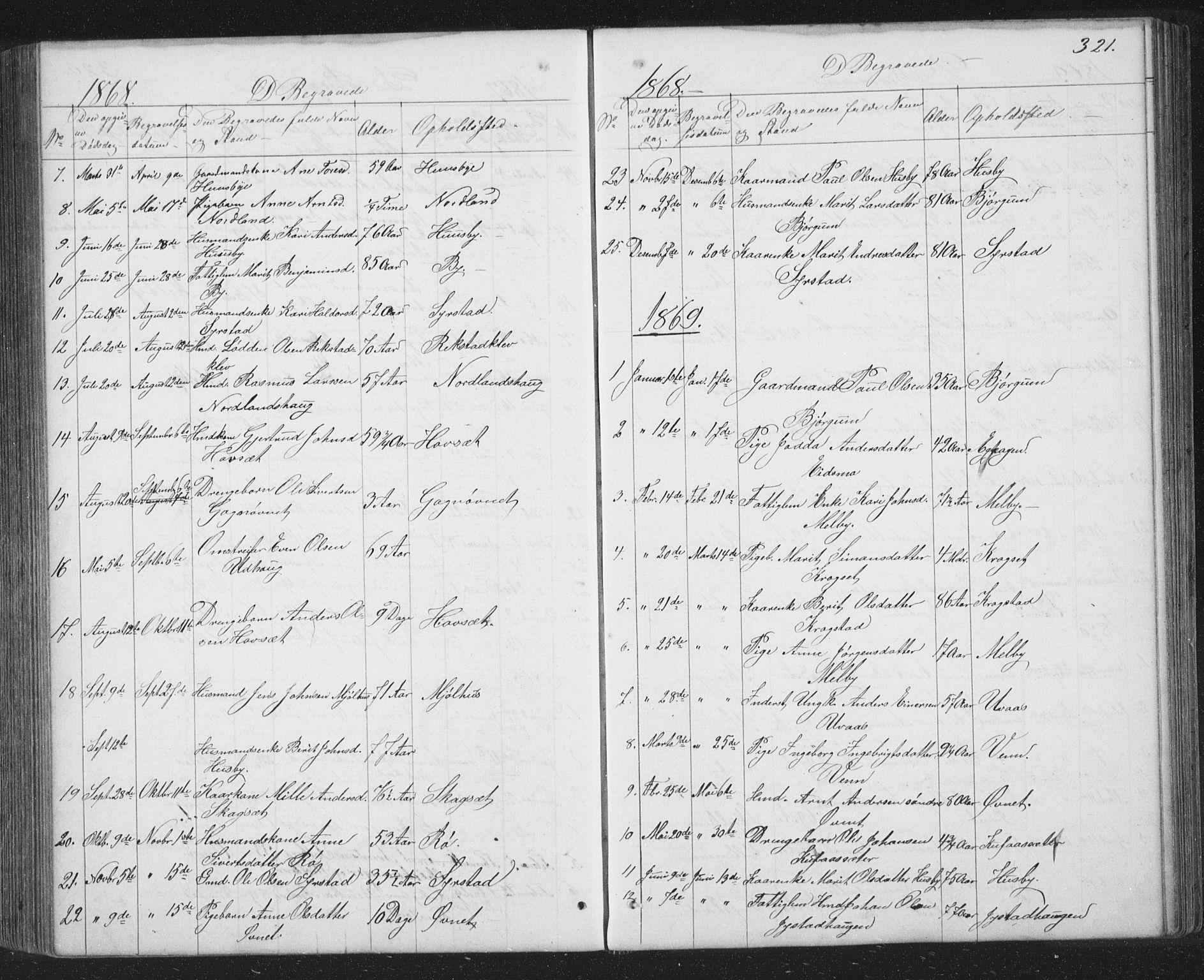 SAT, Ministerialprotokoller, klokkerbøker og fødselsregistre - Sør-Trøndelag, 667/L0798: Klokkerbok nr. 667C03, 1867-1929, s. 321